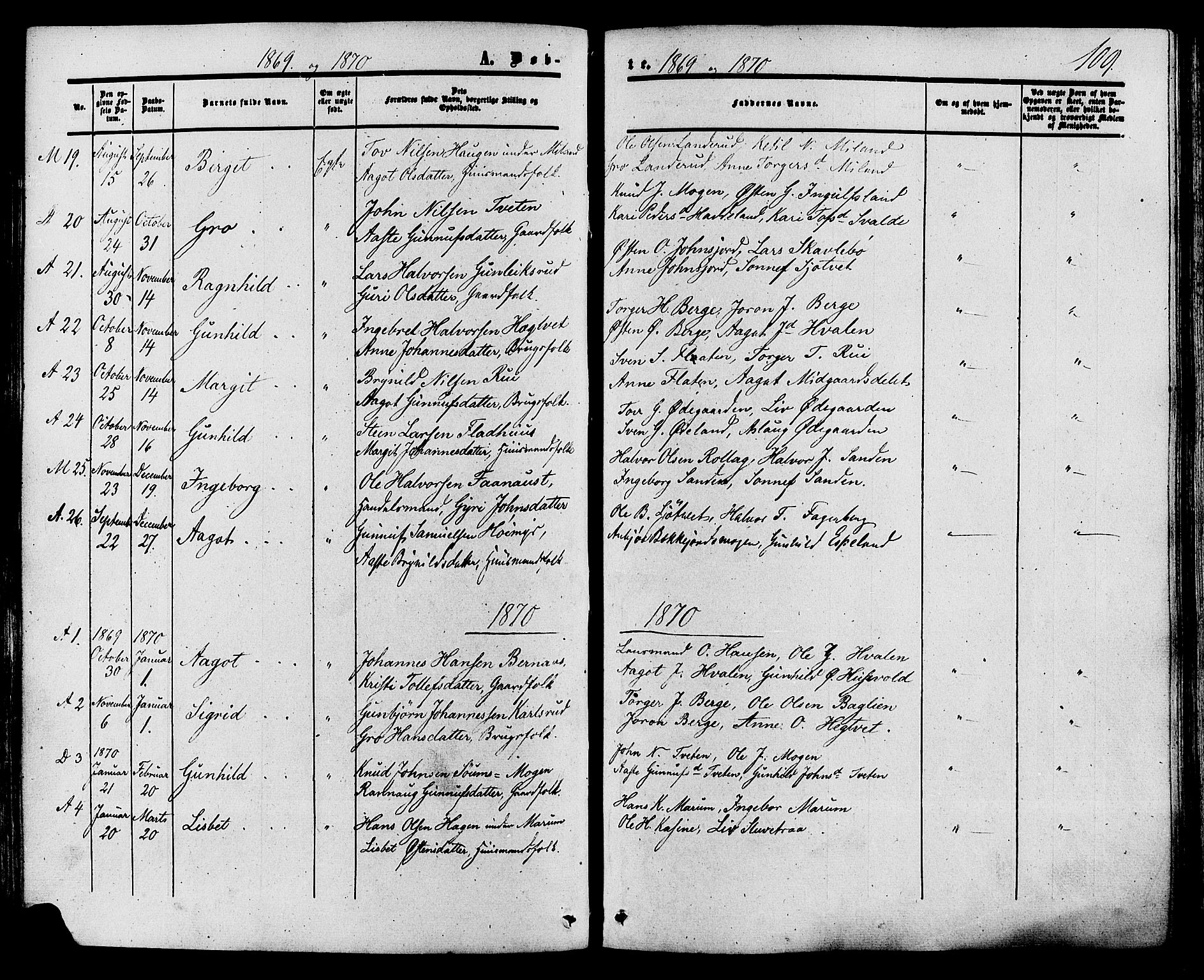 SAKO, Tinn kirkebøker, F/Fa/L0006: Ministerialbok nr. I 6, 1857-1878, s. 109