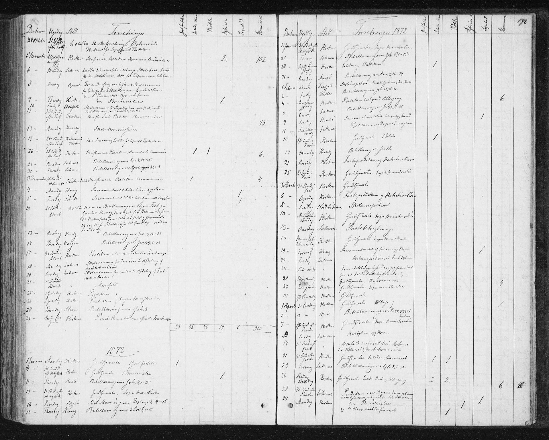 SAT, Ministerialprotokoller, klokkerbøker og fødselsregistre - Nord-Trøndelag, 788/L0696: Ministerialbok nr. 788A03, 1863-1877, s. 198