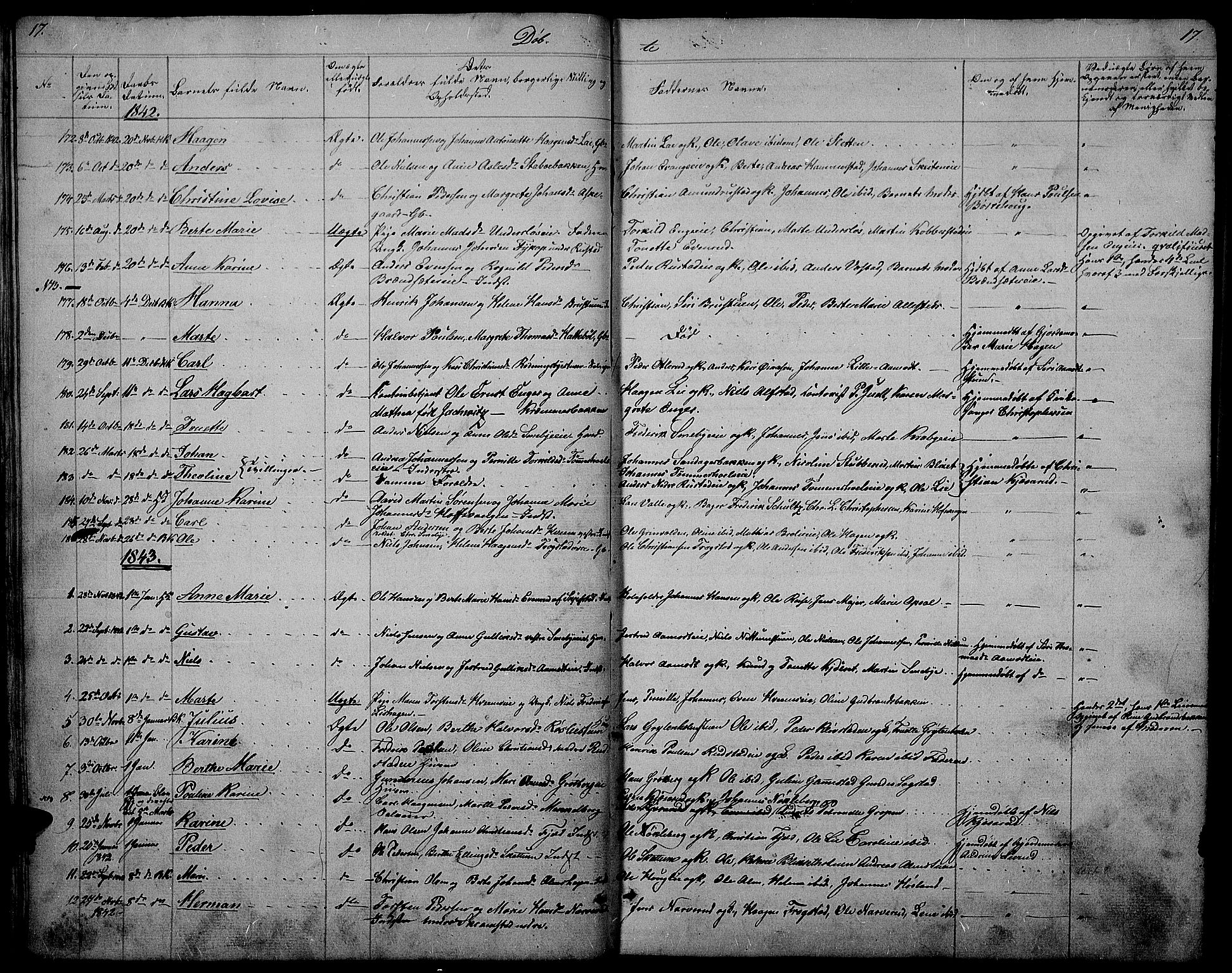 SAH, Østre Toten prestekontor, Klokkerbok nr. 2, 1840-1847, s. 17
