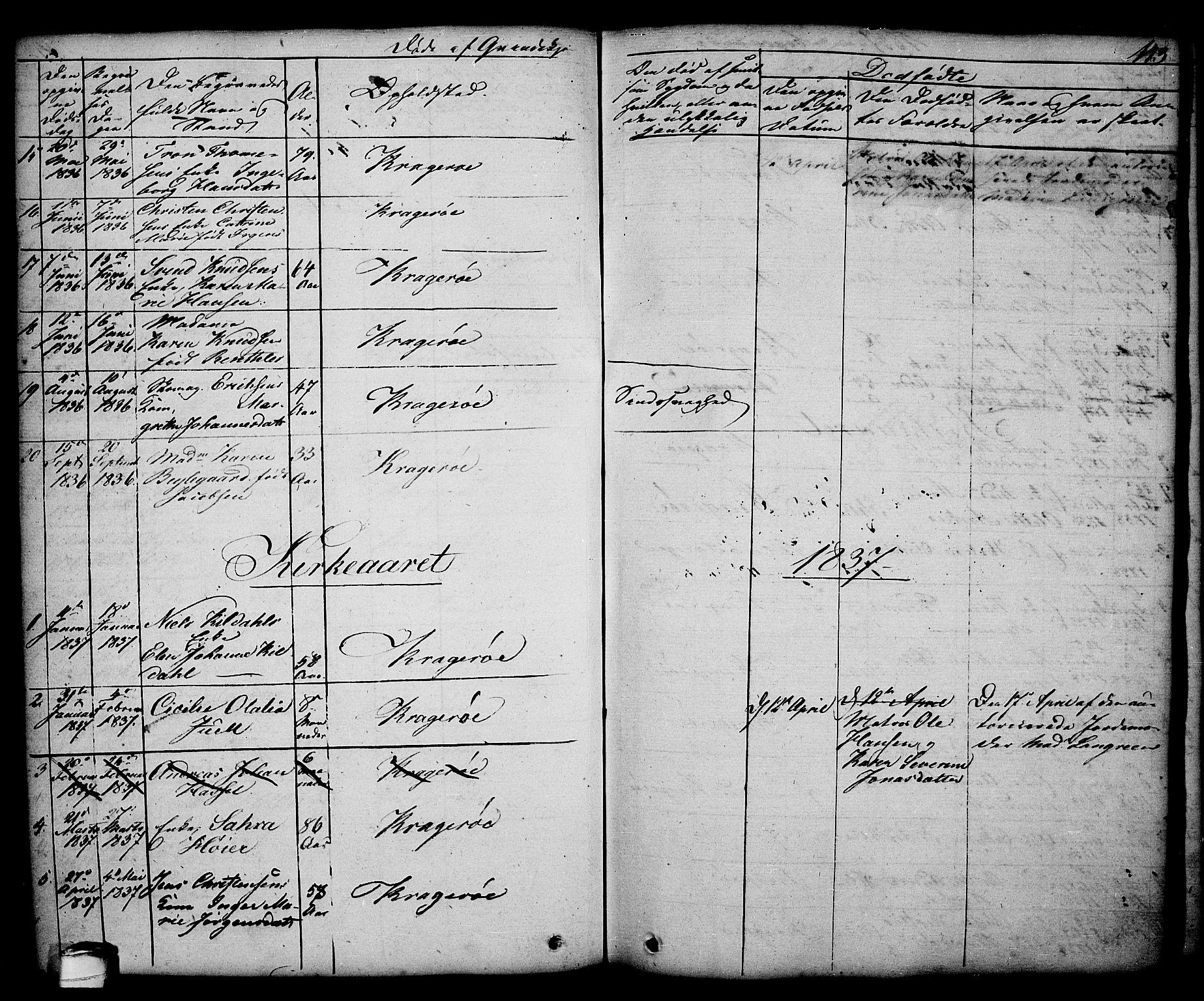 SAKO, Kragerø kirkebøker, G/Ga/L0003: Klokkerbok nr. 3, 1832-1852, s. 143