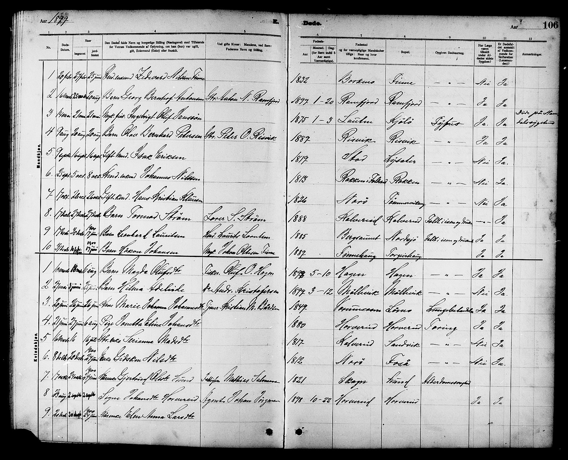 SAT, Ministerialprotokoller, klokkerbøker og fødselsregistre - Nord-Trøndelag, 780/L0652: Klokkerbok nr. 780C04, 1899-1911, s. 106
