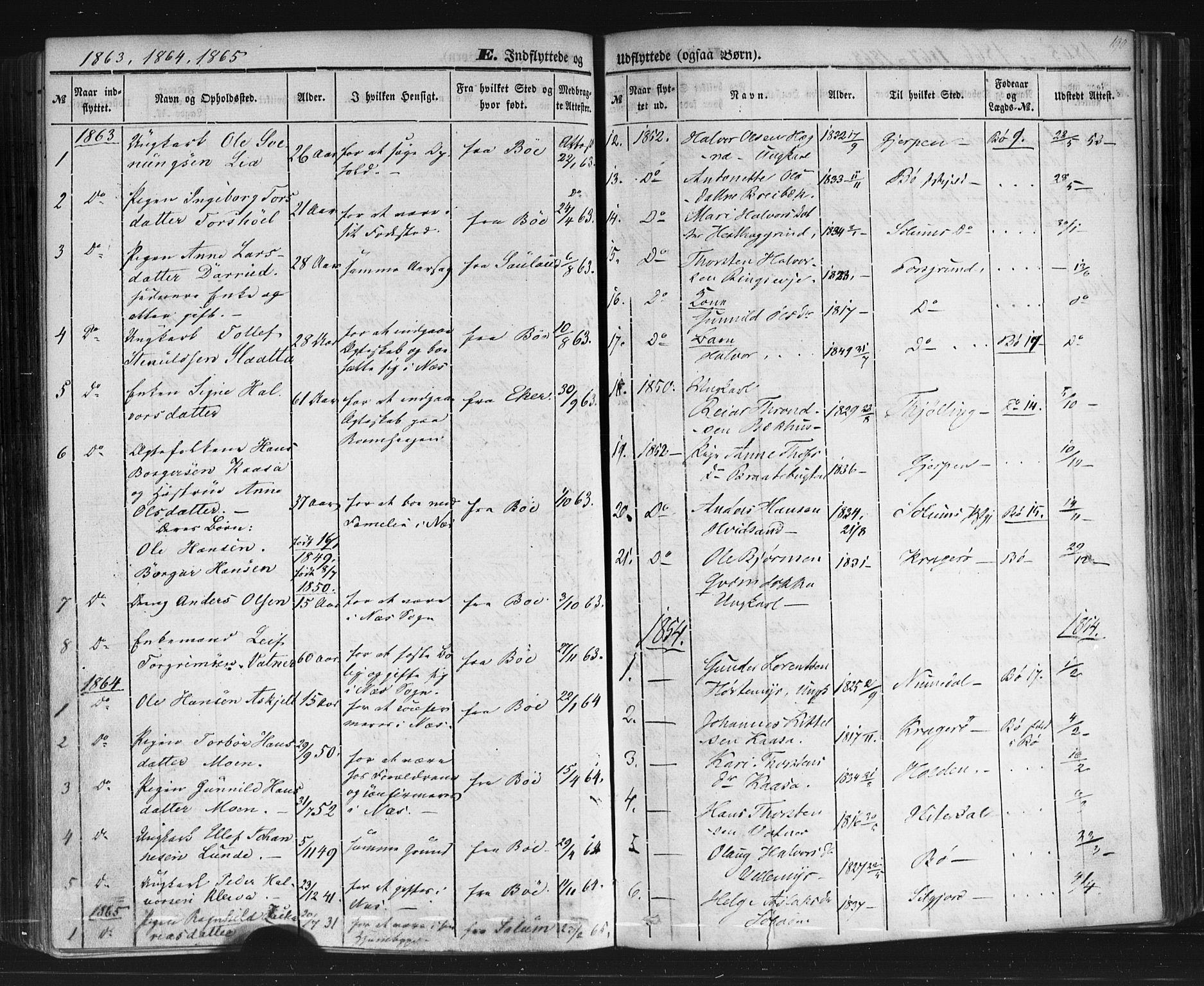 SAKO, Sauherad kirkebøker, F/Fb/L0001: Ministerialbok nr. II 1, 1851-1877, s. 190