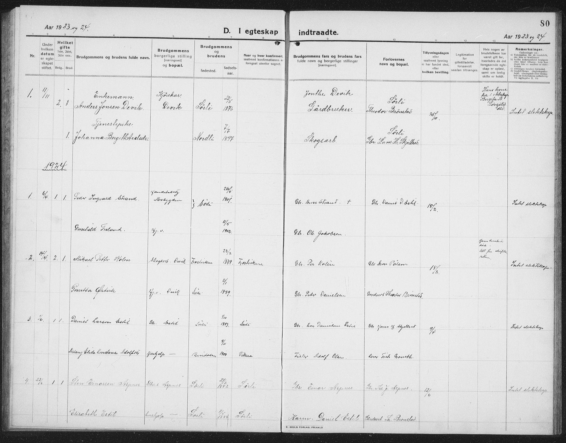 SAT, Ministerialprotokoller, klokkerbøker og fødselsregistre - Nord-Trøndelag, 757/L0507: Klokkerbok nr. 757C02, 1923-1939, s. 80