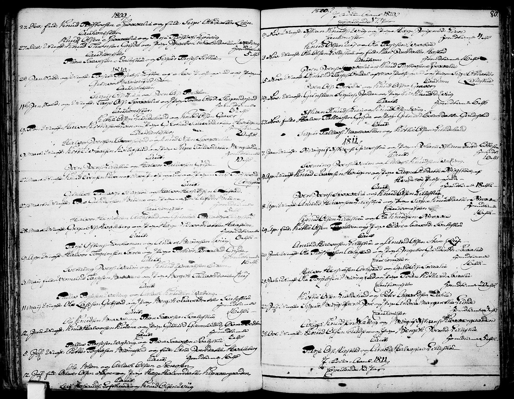SAKO, Fyresdal kirkebøker, F/Fa/L0002: Ministerialbok nr. I 2, 1769-1814, s. 80