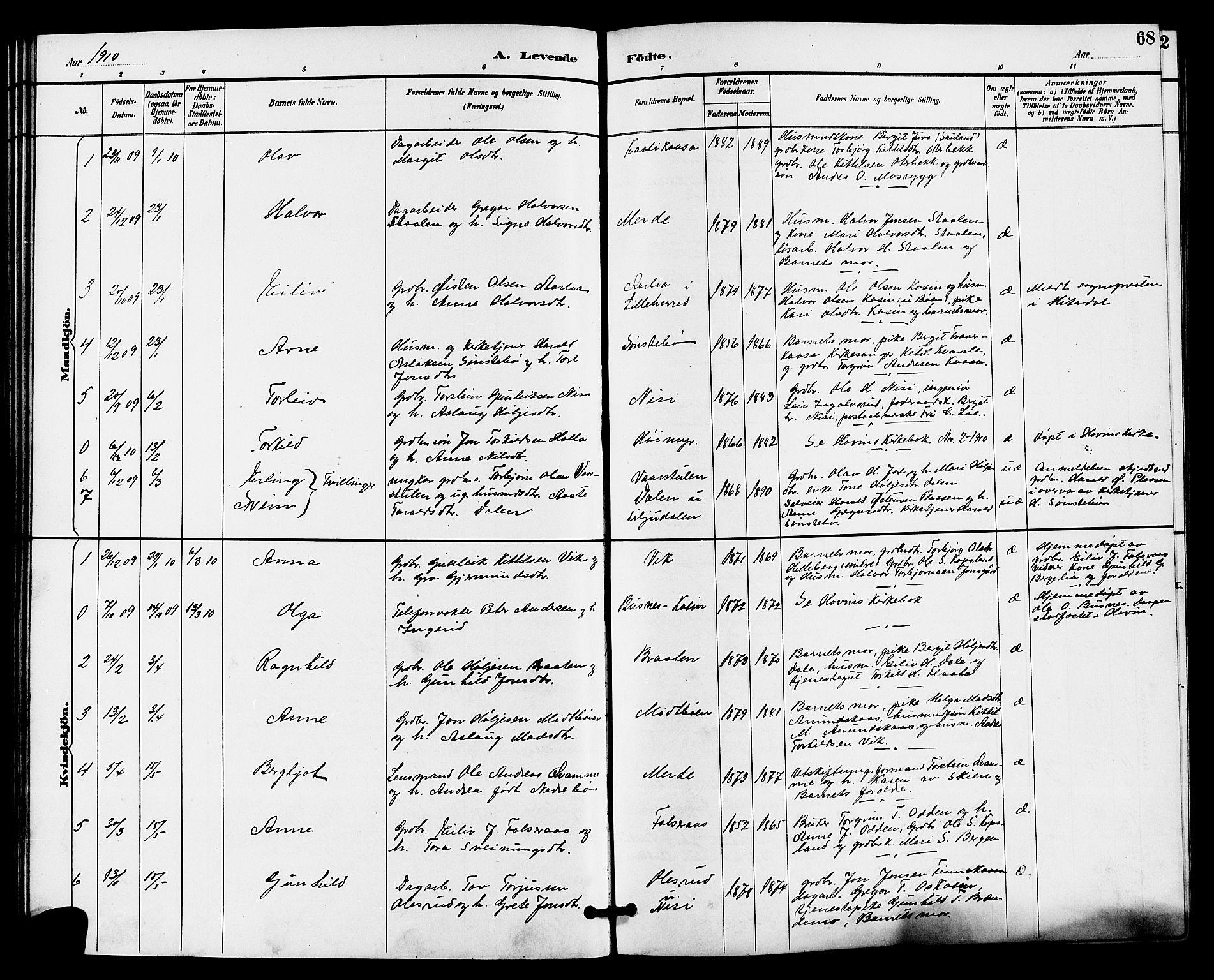 SAKO, Gransherad kirkebøker, G/Ga/L0003: Klokkerbok nr. I 3, 1887-1915, s. 68