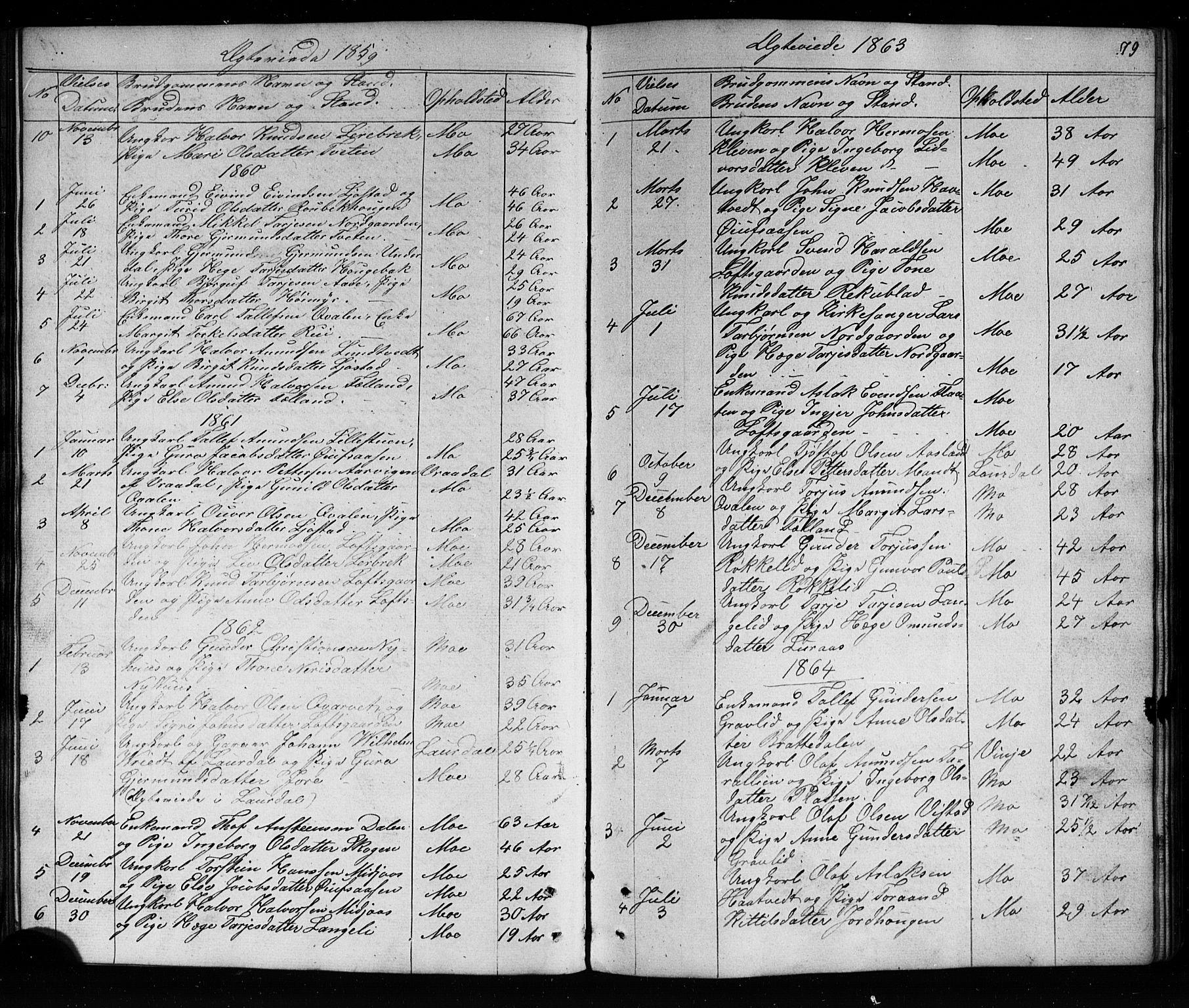 SAKO, Mo kirkebøker, G/Ga/L0001: Klokkerbok nr. I 1, 1851-1891, s. 79