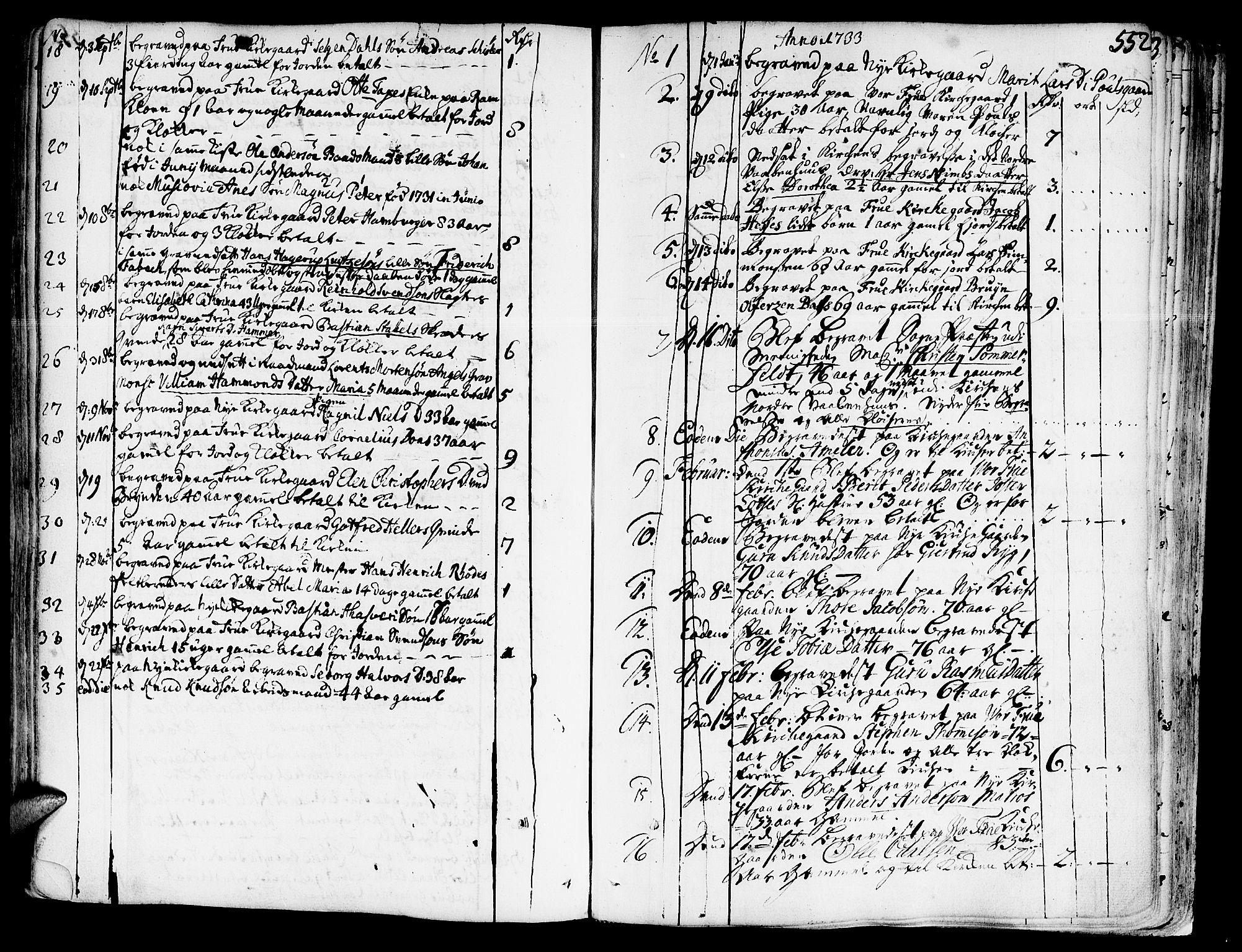 SAT, Ministerialprotokoller, klokkerbøker og fødselsregistre - Sør-Trøndelag, 602/L0103: Ministerialbok nr. 602A01, 1732-1774, s. 552