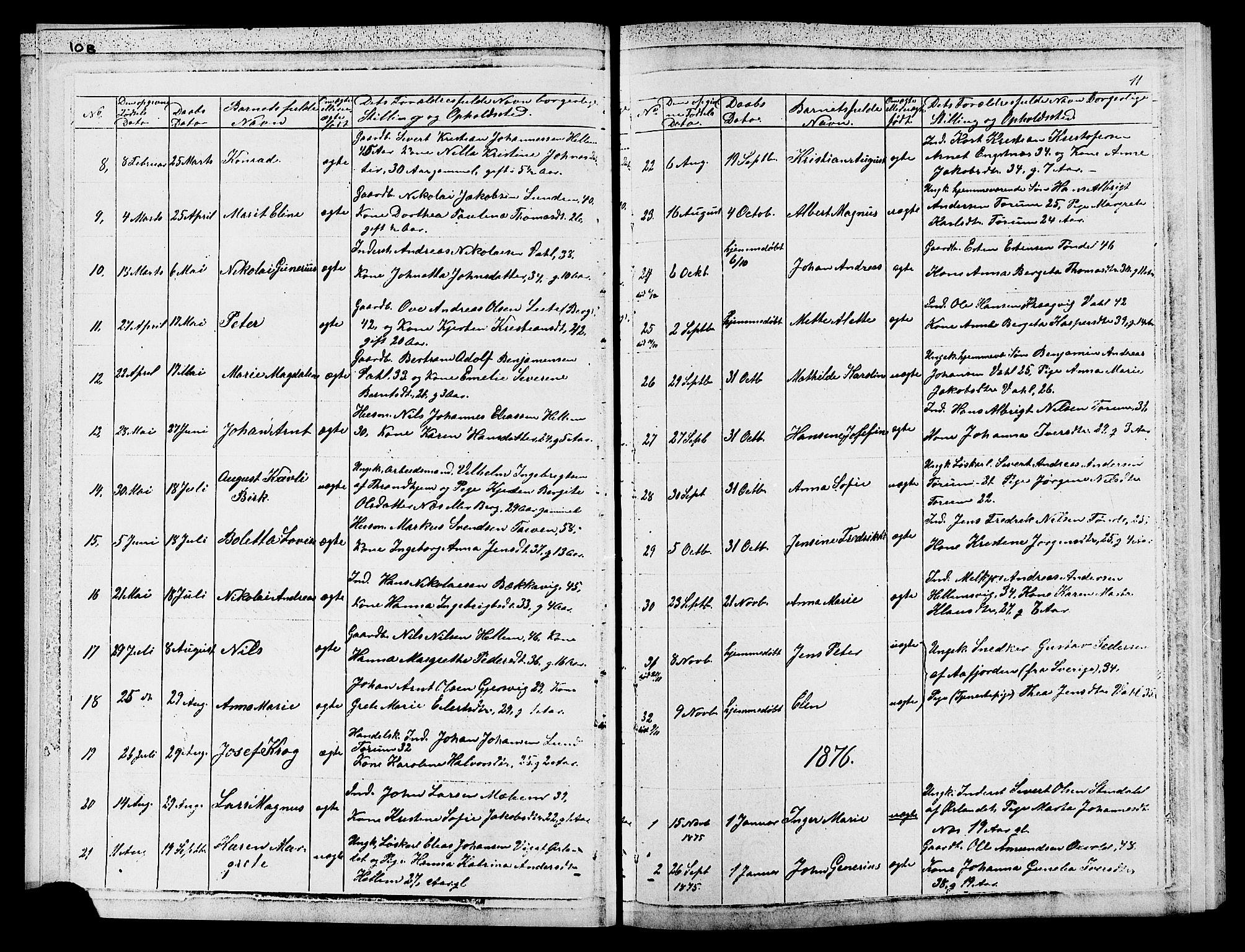 SAT, Ministerialprotokoller, klokkerbøker og fødselsregistre - Sør-Trøndelag, 652/L0653: Klokkerbok nr. 652C01, 1866-1910, s. 11
