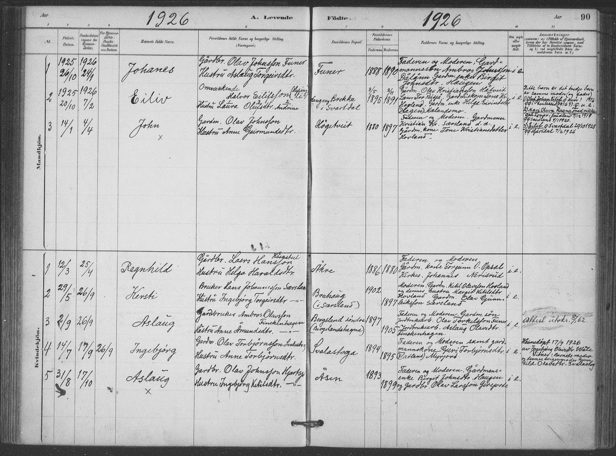 SAKO, Hjartdal kirkebøker, F/Fa/L0010: Ministerialbok nr. I 10, 1880-1929, s. 90