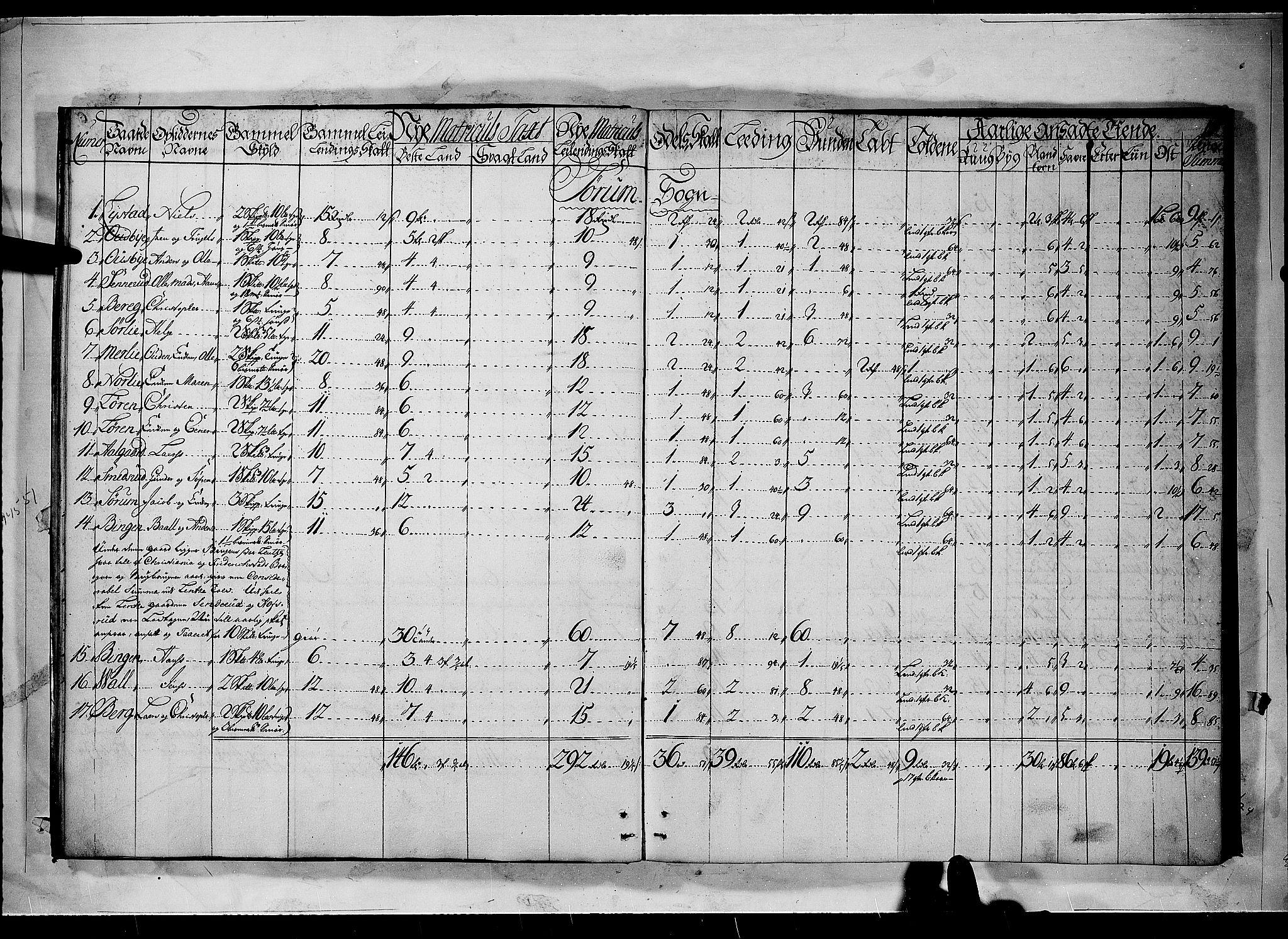 RA, Rentekammeret inntil 1814, Realistisk ordnet avdeling, N/Nb/Nbf/L0092: Nedre Romerike matrikkelprotokoll, 1723, s. 9b-10a