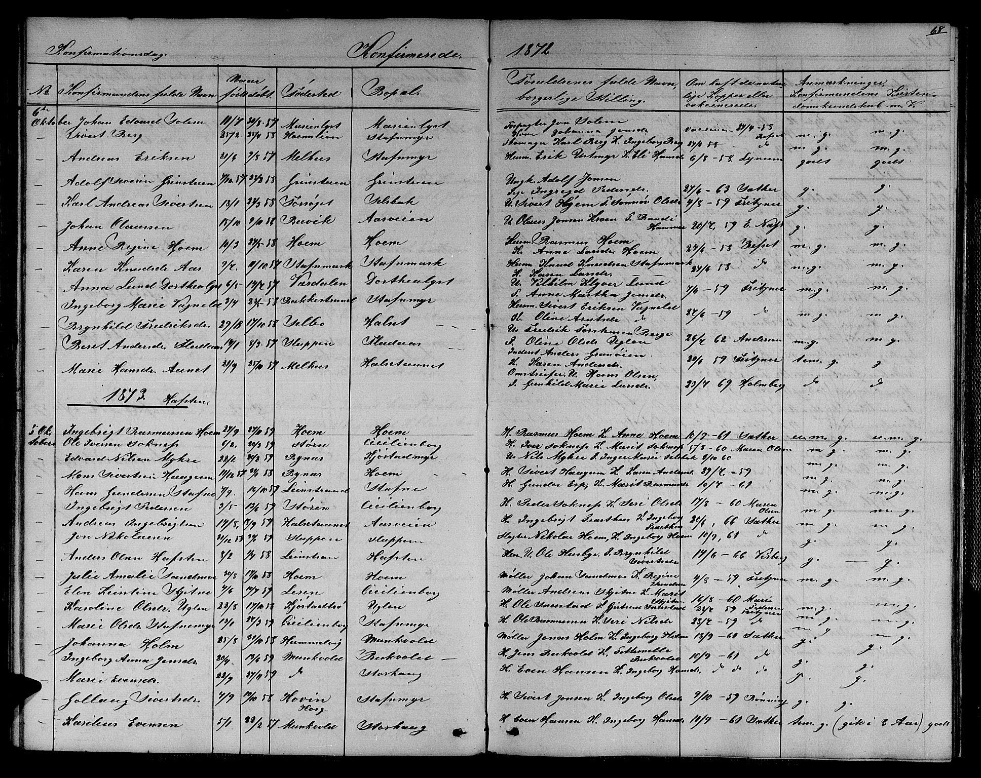 SAT, Ministerialprotokoller, klokkerbøker og fødselsregistre - Sør-Trøndelag, 611/L0353: Klokkerbok nr. 611C01, 1854-1881, s. 68