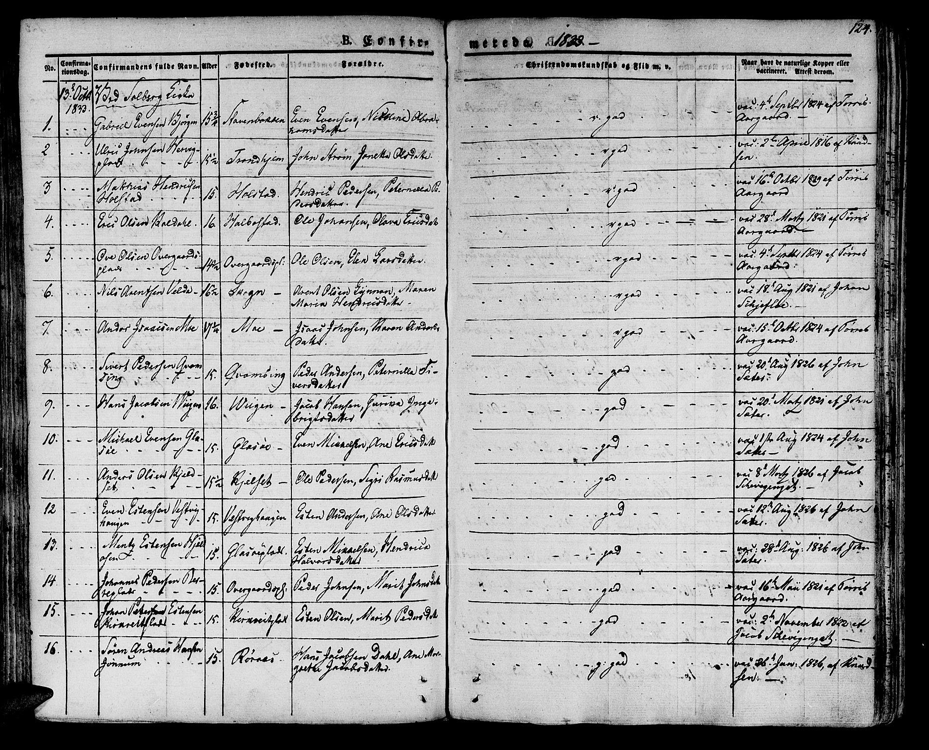 SAT, Ministerialprotokoller, klokkerbøker og fødselsregistre - Nord-Trøndelag, 741/L0390: Ministerialbok nr. 741A04, 1822-1836, s. 124