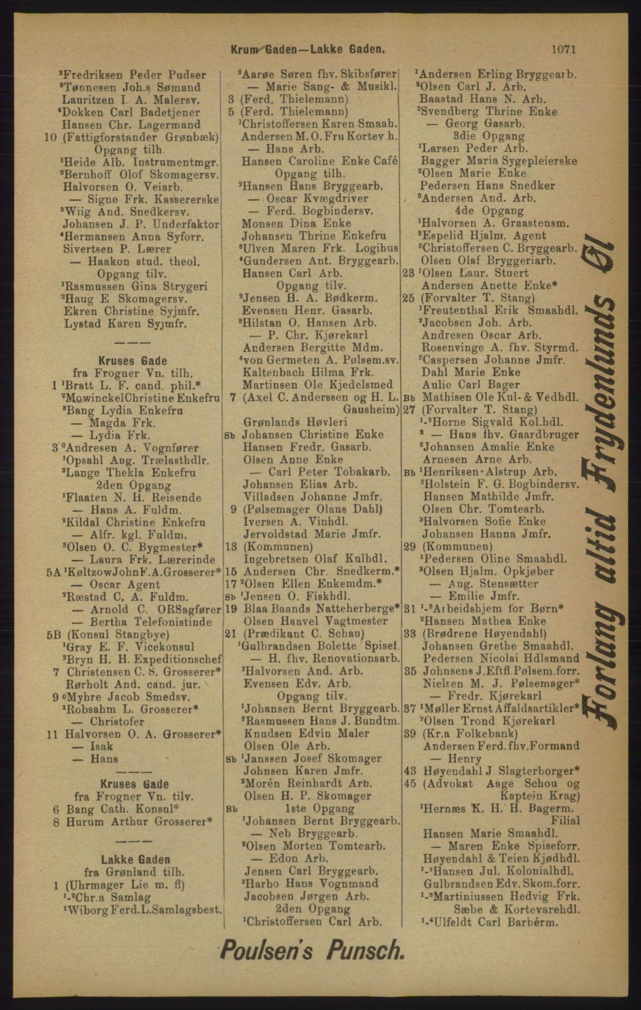 RA, Kristiania adressebok (publikasjon)*, 1905, s. 1071