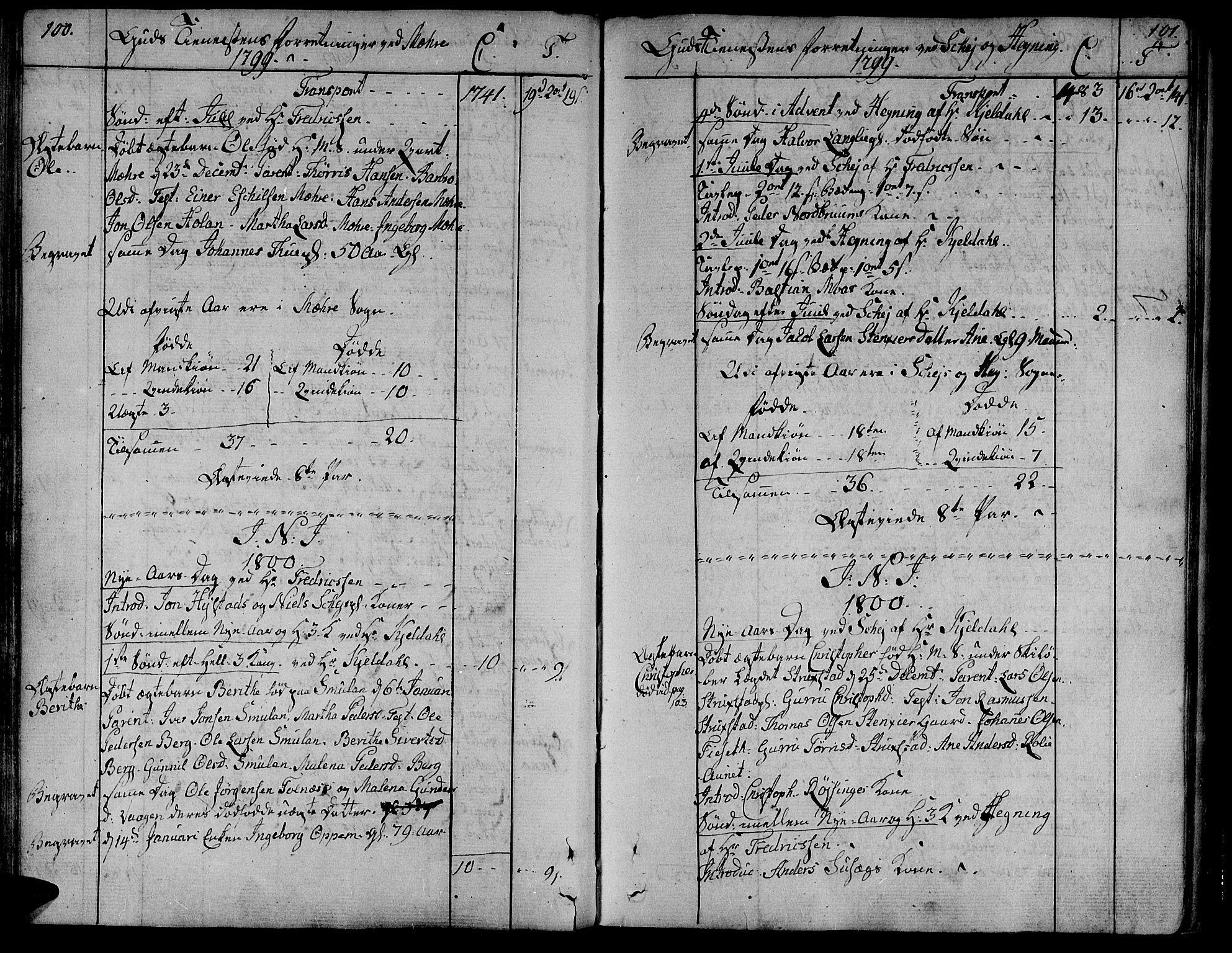 SAT, Ministerialprotokoller, klokkerbøker og fødselsregistre - Nord-Trøndelag, 735/L0332: Ministerialbok nr. 735A03, 1795-1816, s. 100-101