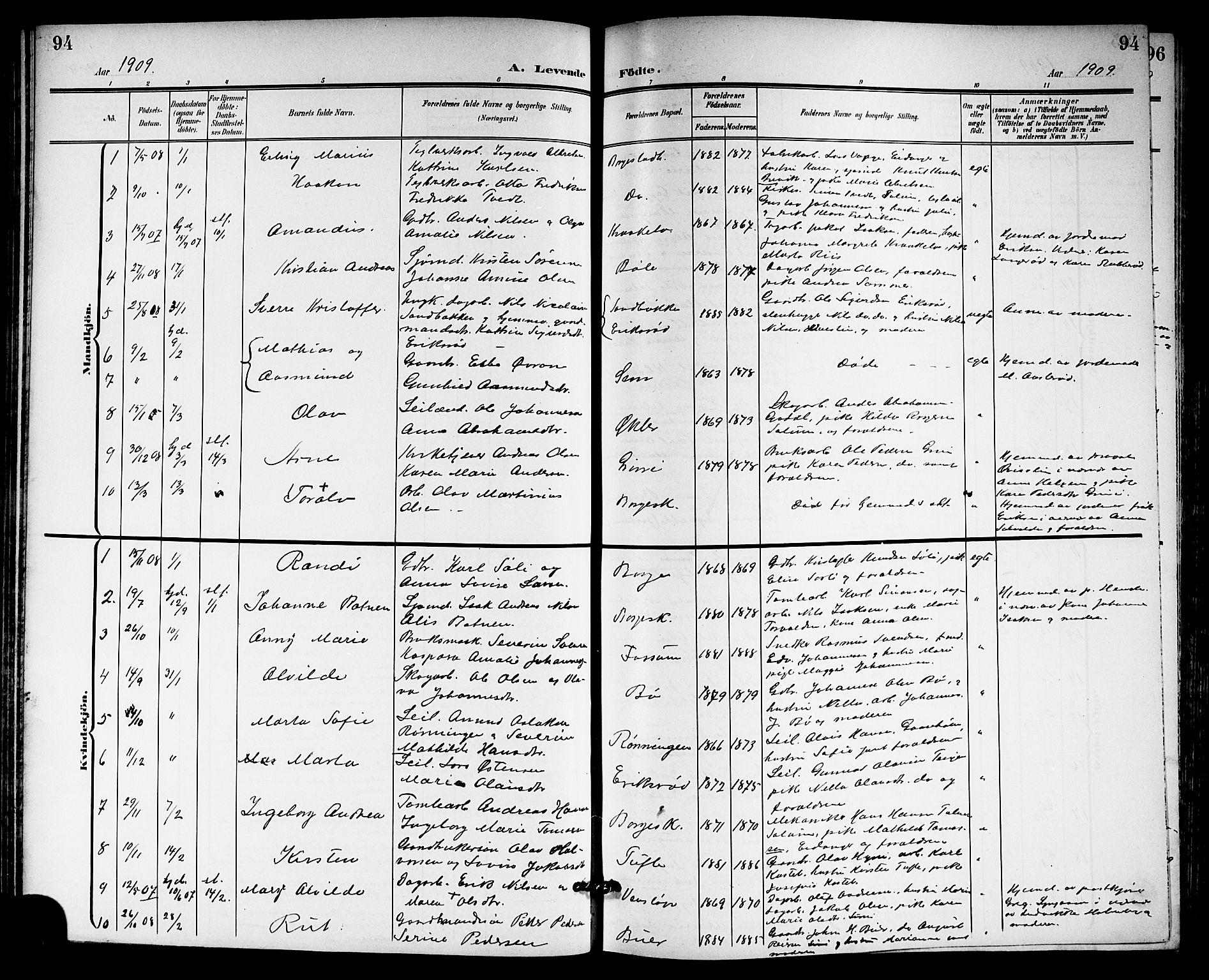 SAKO, Gjerpen kirkebøker, G/Ga/L0003: Klokkerbok nr. I 3, 1901-1919, s. 94