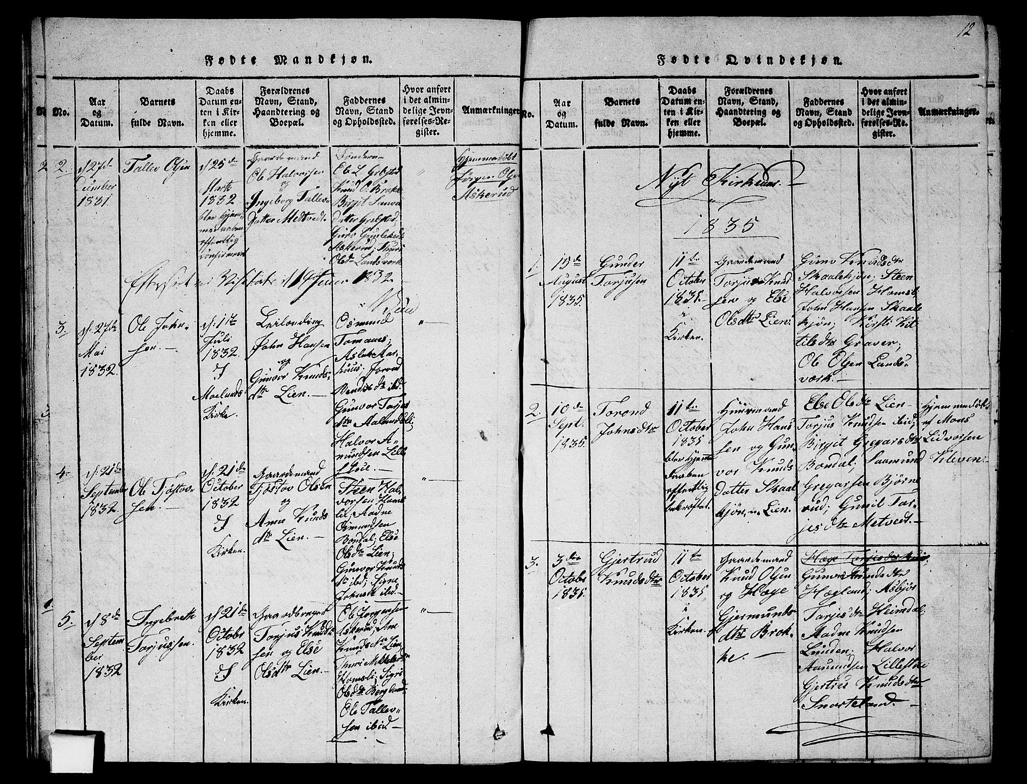 SAKO, Fyresdal kirkebøker, G/Ga/L0002: Klokkerbok nr. I 2, 1815-1857, s. 12