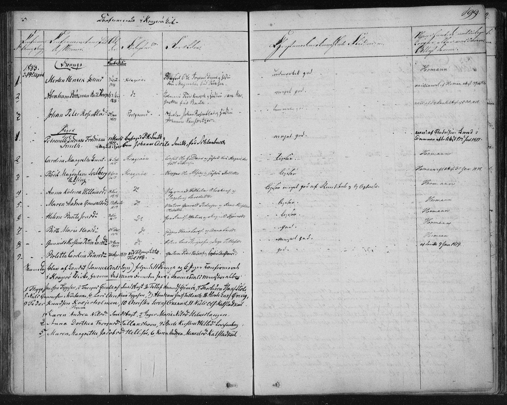 SAKO, Kragerø kirkebøker, F/Fa/L0005: Ministerialbok nr. 5, 1832-1847, s. 199
