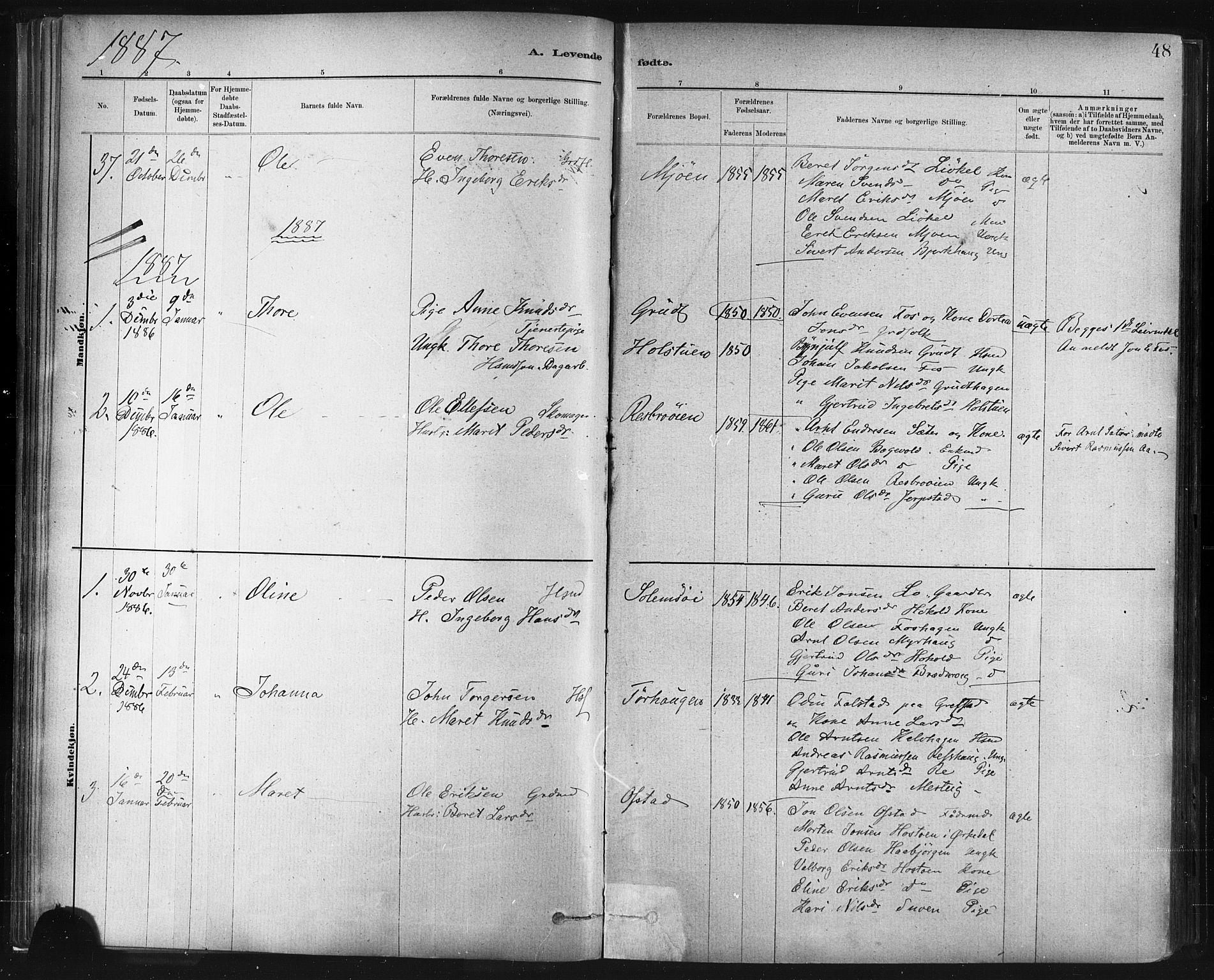 SAT, Ministerialprotokoller, klokkerbøker og fødselsregistre - Sør-Trøndelag, 672/L0857: Ministerialbok nr. 672A09, 1882-1893, s. 48