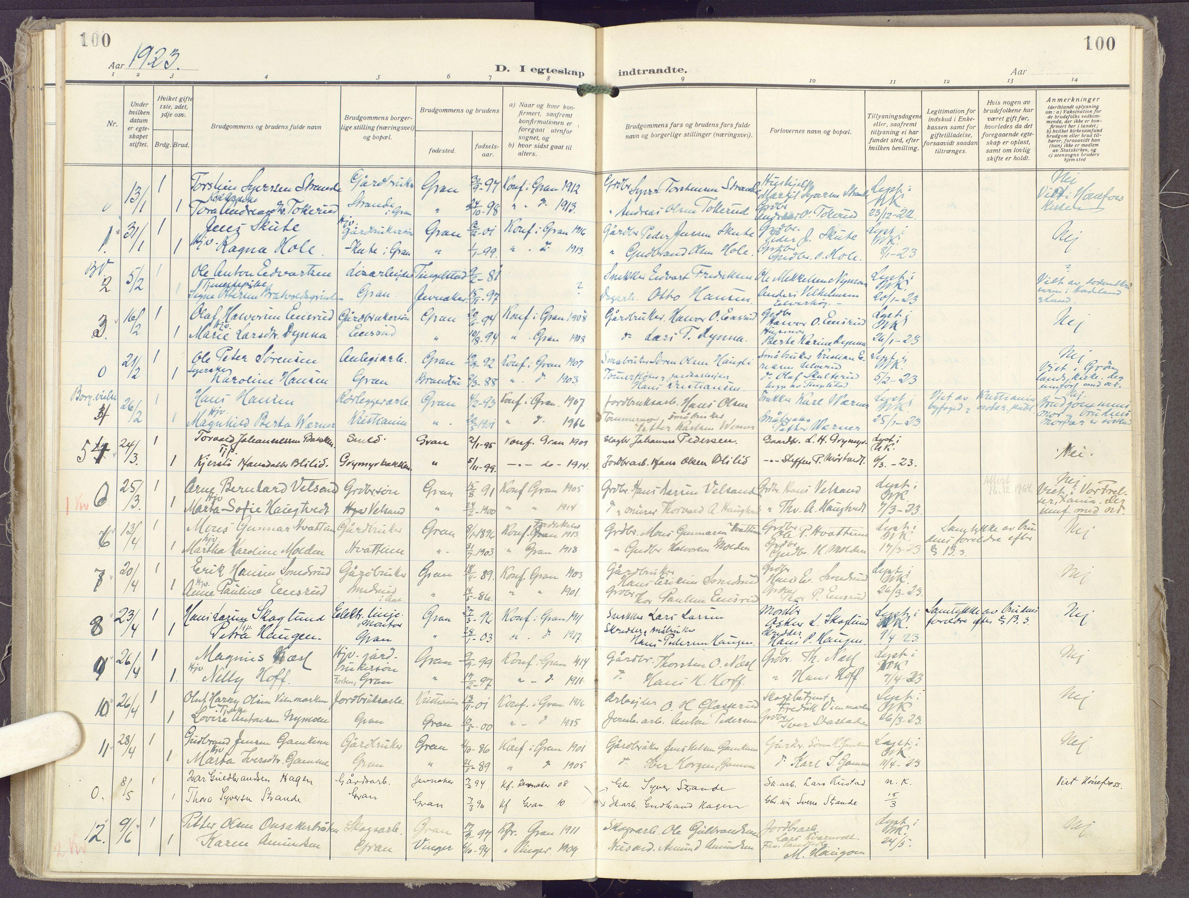 SAH, Gran prestekontor, Ministerialbok nr. 23, 1919-1938, s. 100