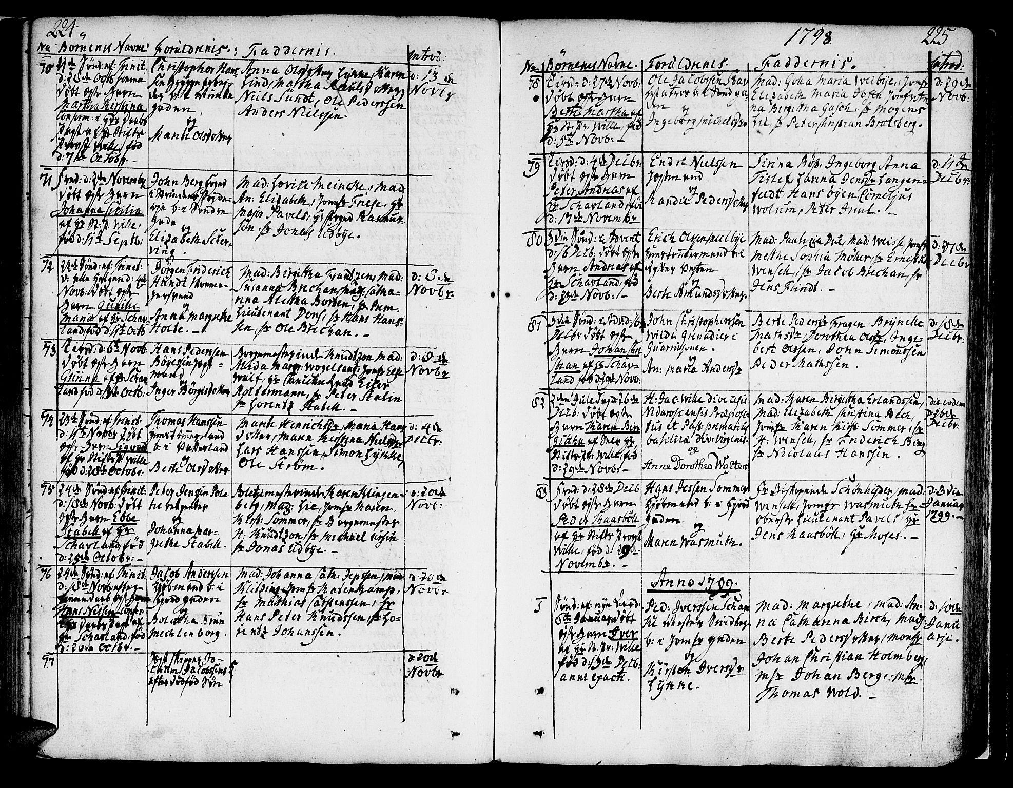 SAT, Ministerialprotokoller, klokkerbøker og fødselsregistre - Sør-Trøndelag, 602/L0104: Ministerialbok nr. 602A02, 1774-1814, s. 224-225