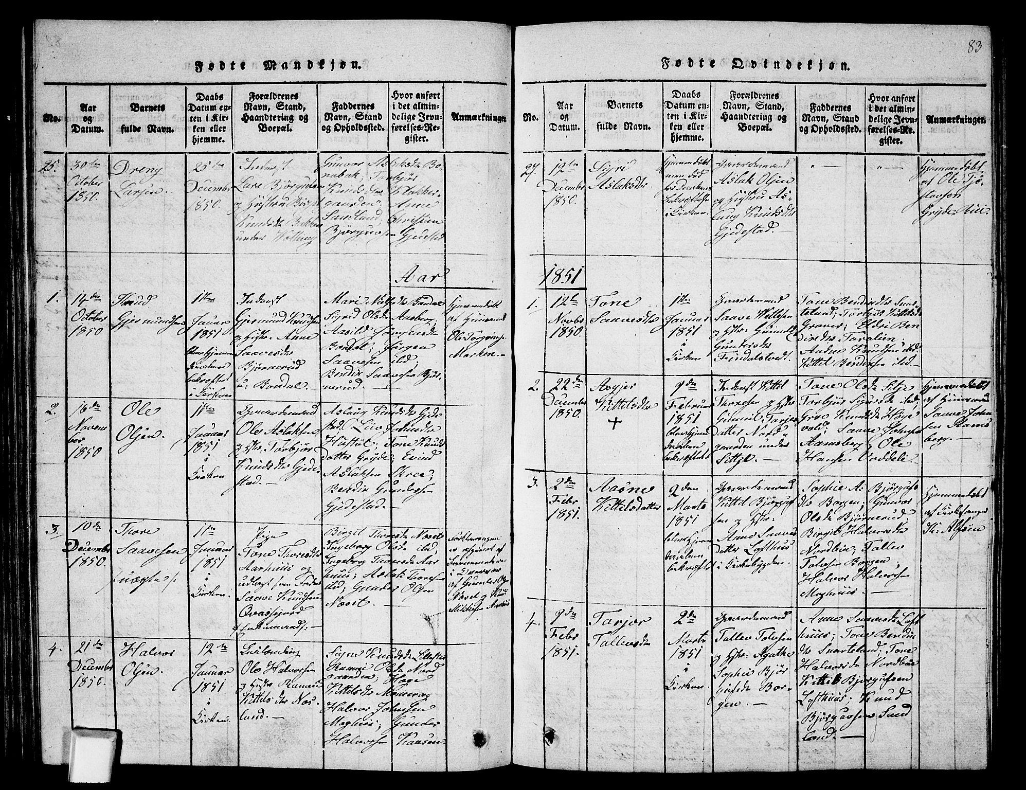 SAKO, Fyresdal kirkebøker, G/Ga/L0002: Klokkerbok nr. I 2, 1815-1857, s. 83