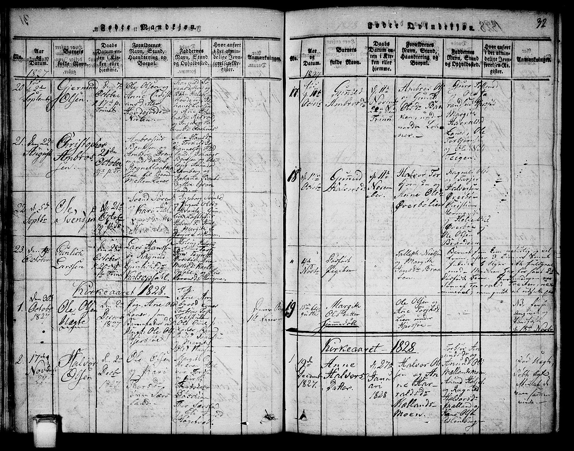 SAKO, Hjartdal kirkebøker, G/Ga/L0001: Klokkerbok nr. I 1, 1815-1842, s. 32