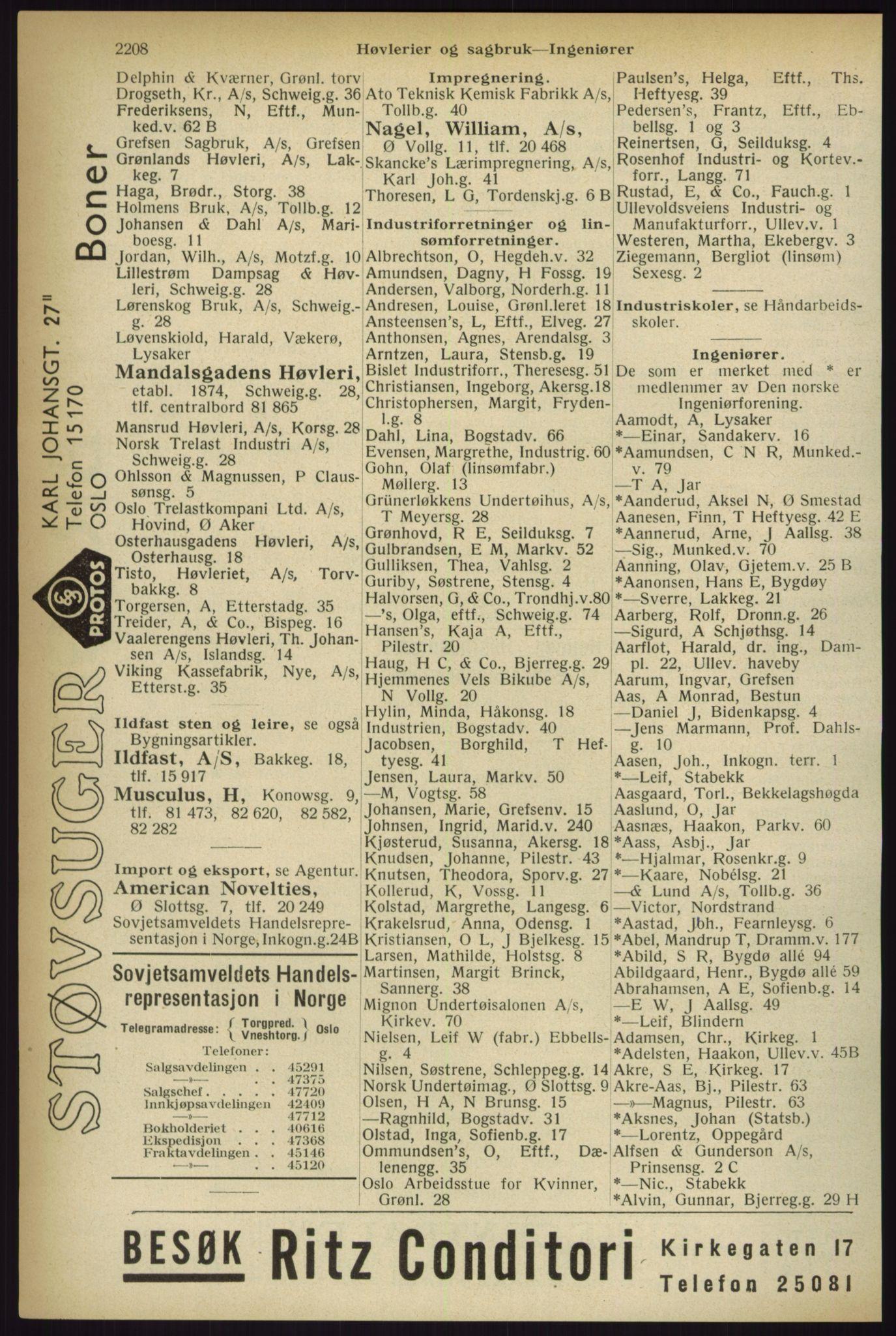 RA, Oslo adressebok (publikasjon)*, 1933, s. 2208