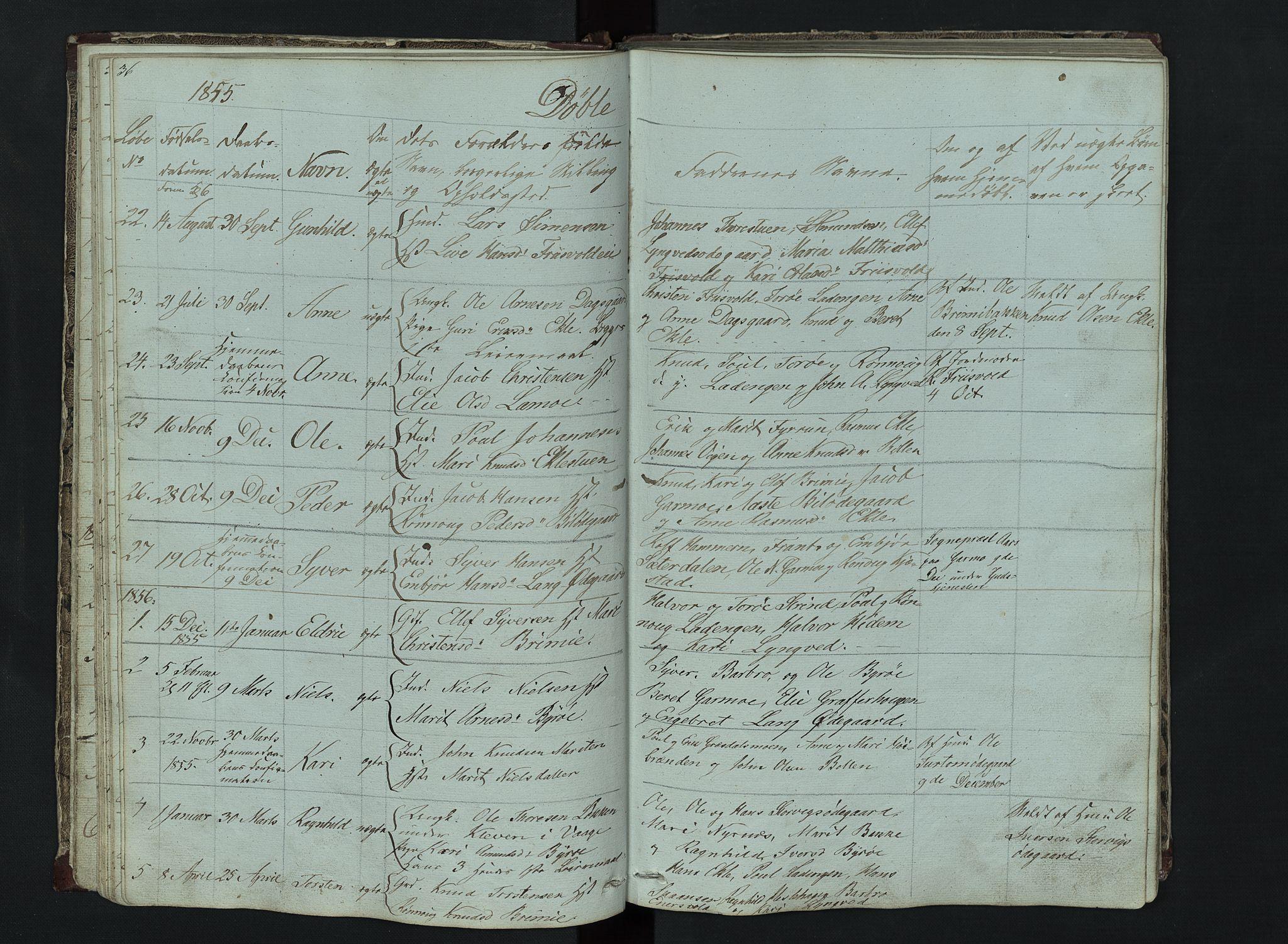 SAH, Lom prestekontor, L/L0014: Klokkerbok nr. 14, 1845-1876, s. 36-37