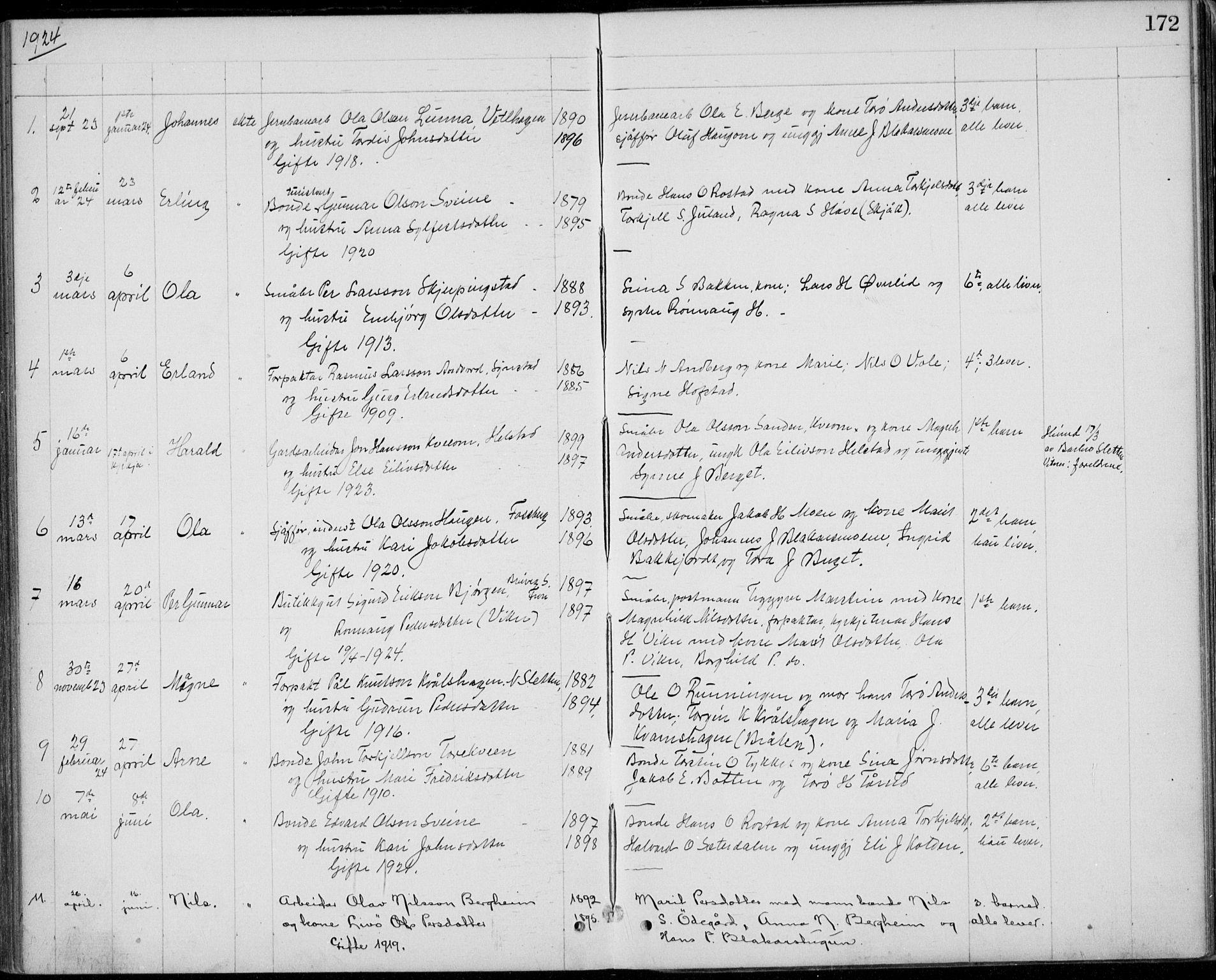 SAH, Lom prestekontor, L/L0013: Klokkerbok nr. 13, 1874-1938, s. 172