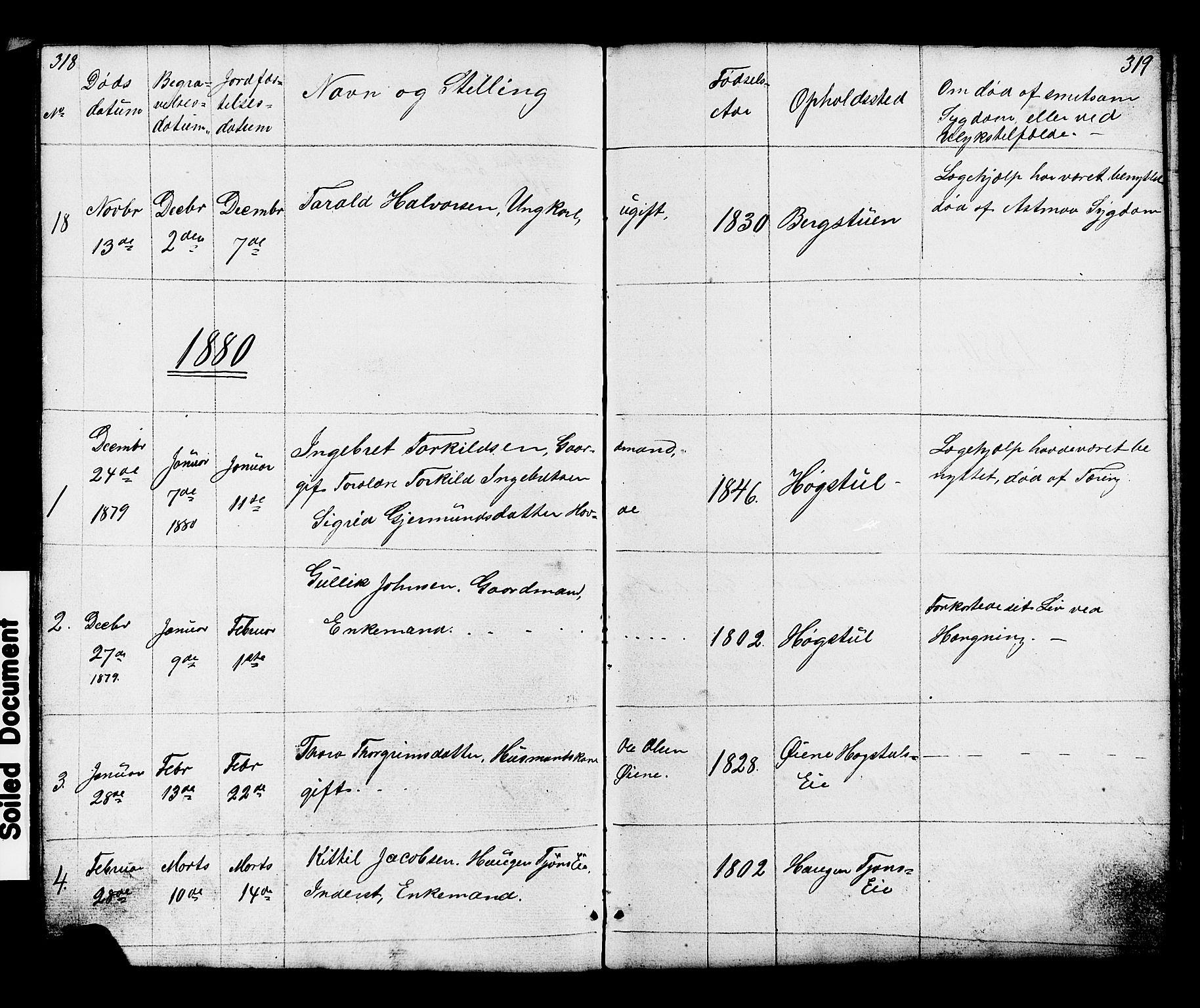 SAKO, Hjartdal kirkebøker, G/Gc/L0002: Klokkerbok nr. III 2, 1854-1890, s. 318-319