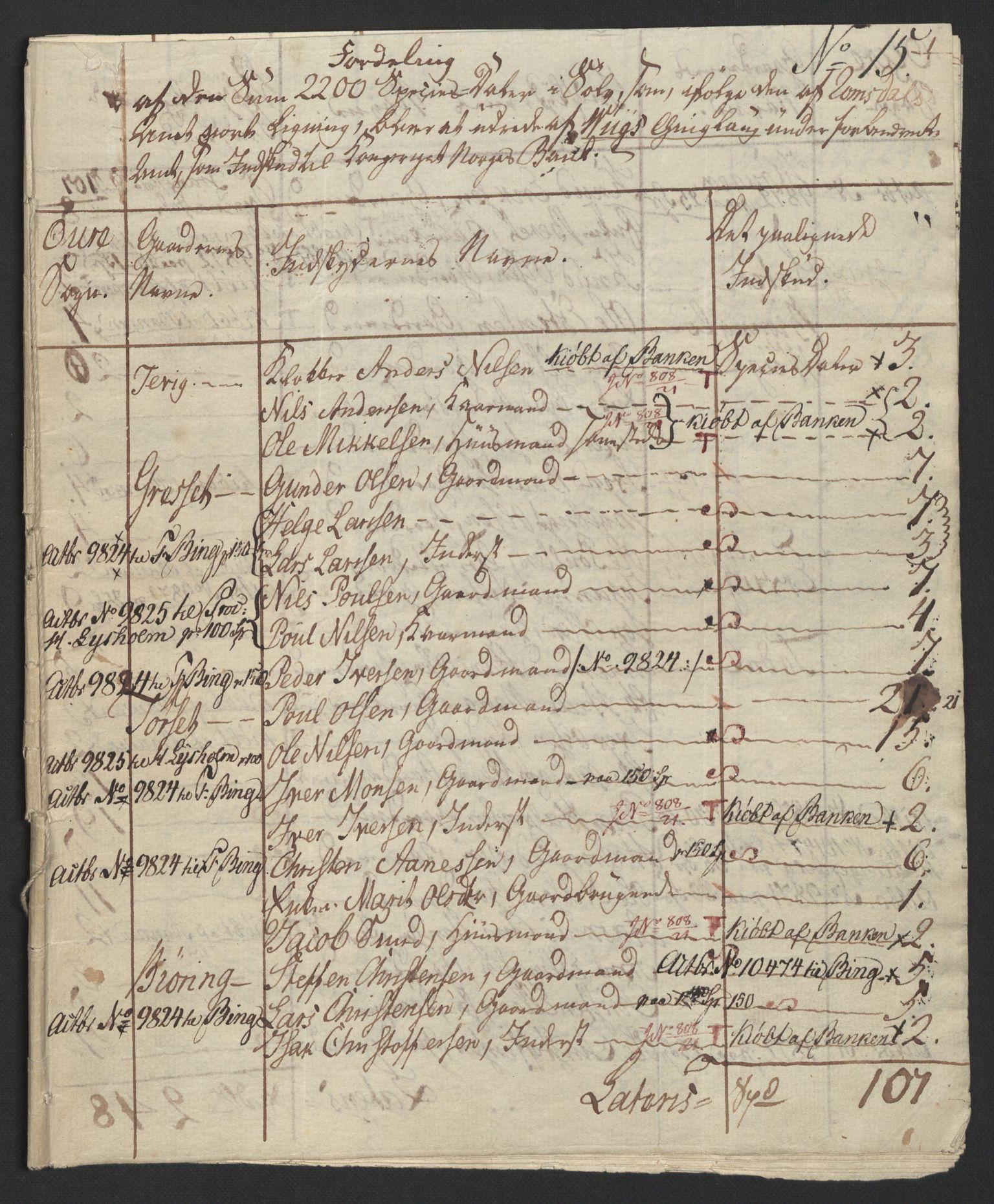NOBA, Norges Bank/Sølvskatten 1816*, 1816-1819, s. 49