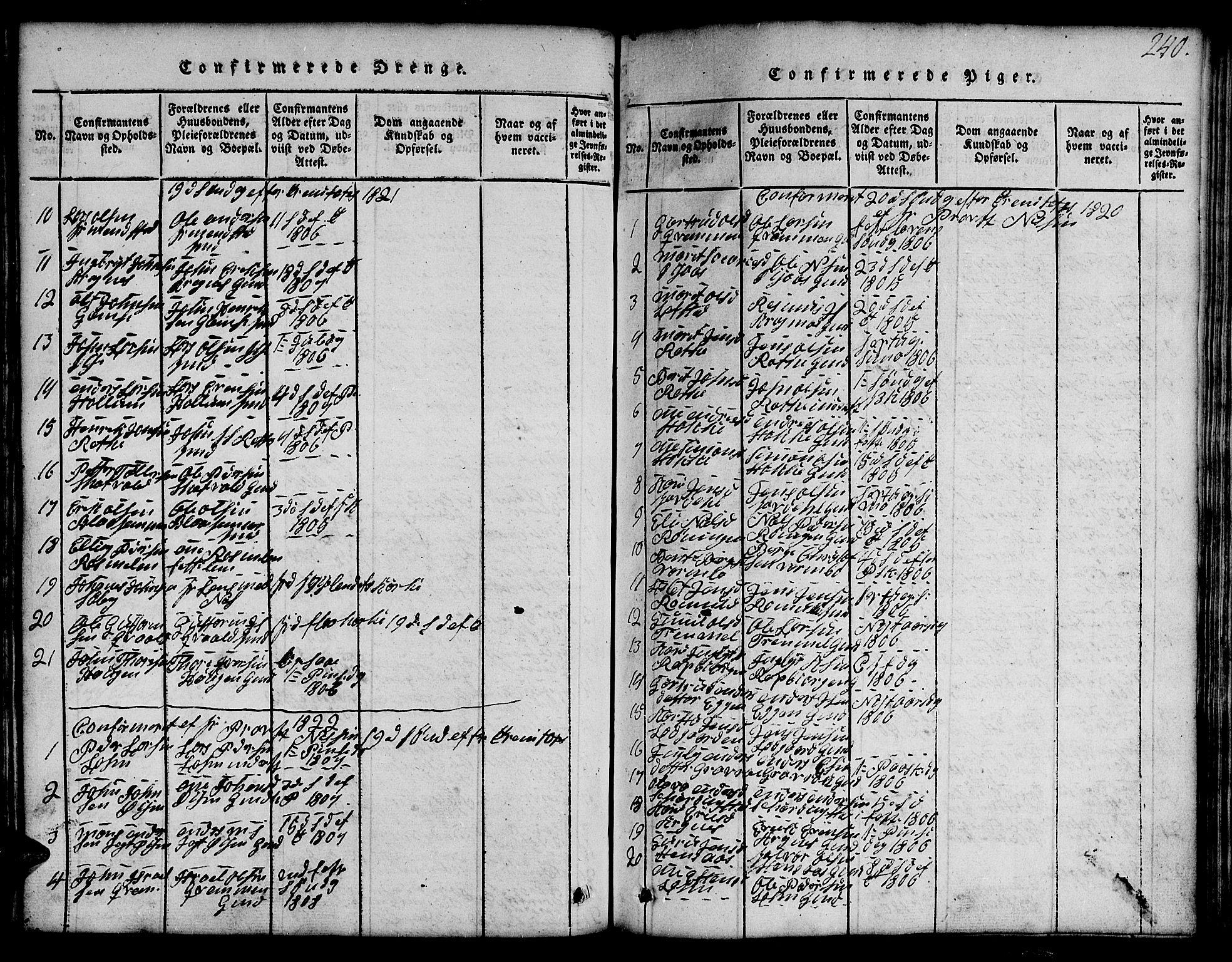 SAT, Ministerialprotokoller, klokkerbøker og fødselsregistre - Sør-Trøndelag, 691/L1092: Klokkerbok nr. 691C03, 1816-1852, s. 240