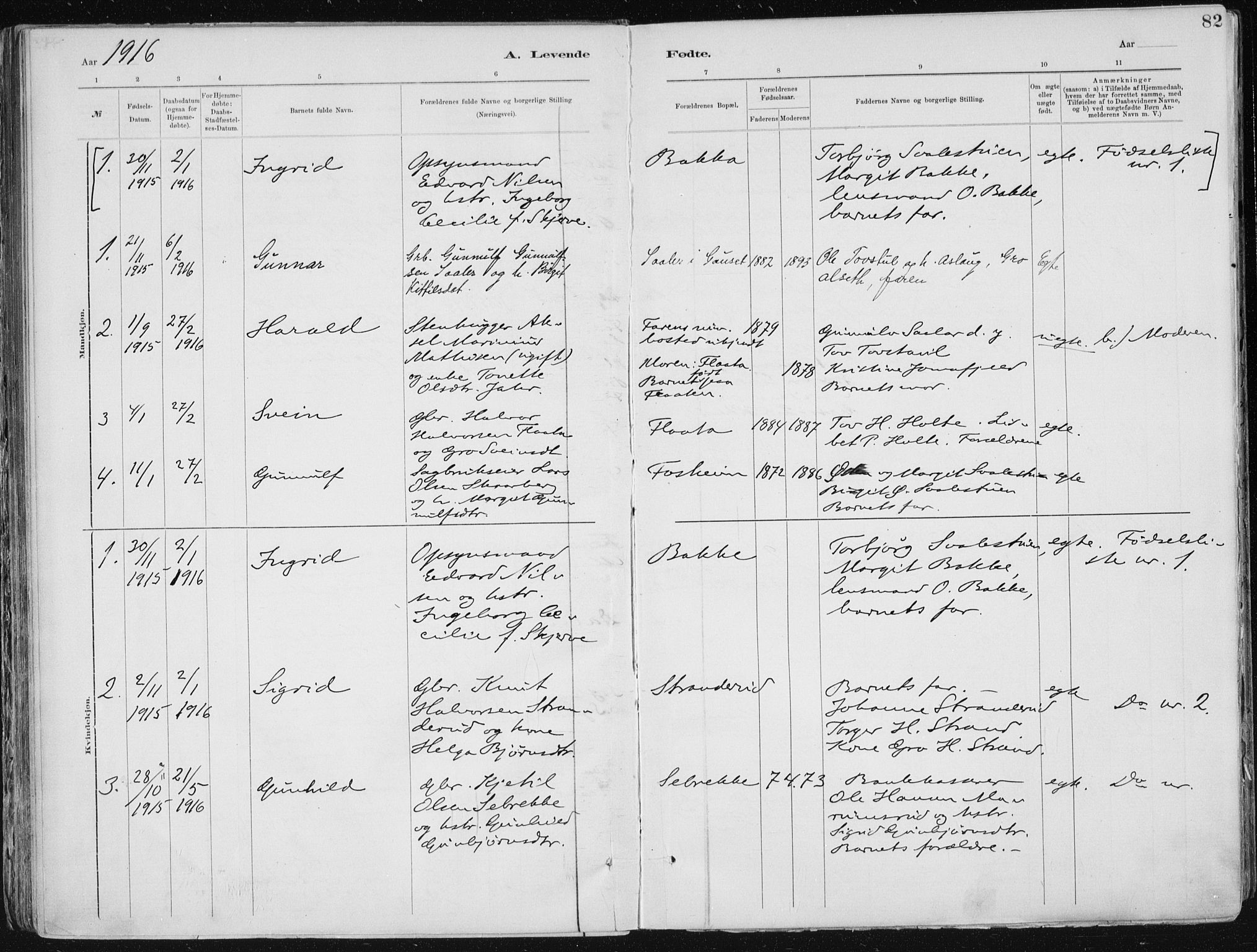 SAKO, Tinn kirkebøker, F/Fa/L0007: Ministerialbok nr. I 7, 1878-1922, s. 82
