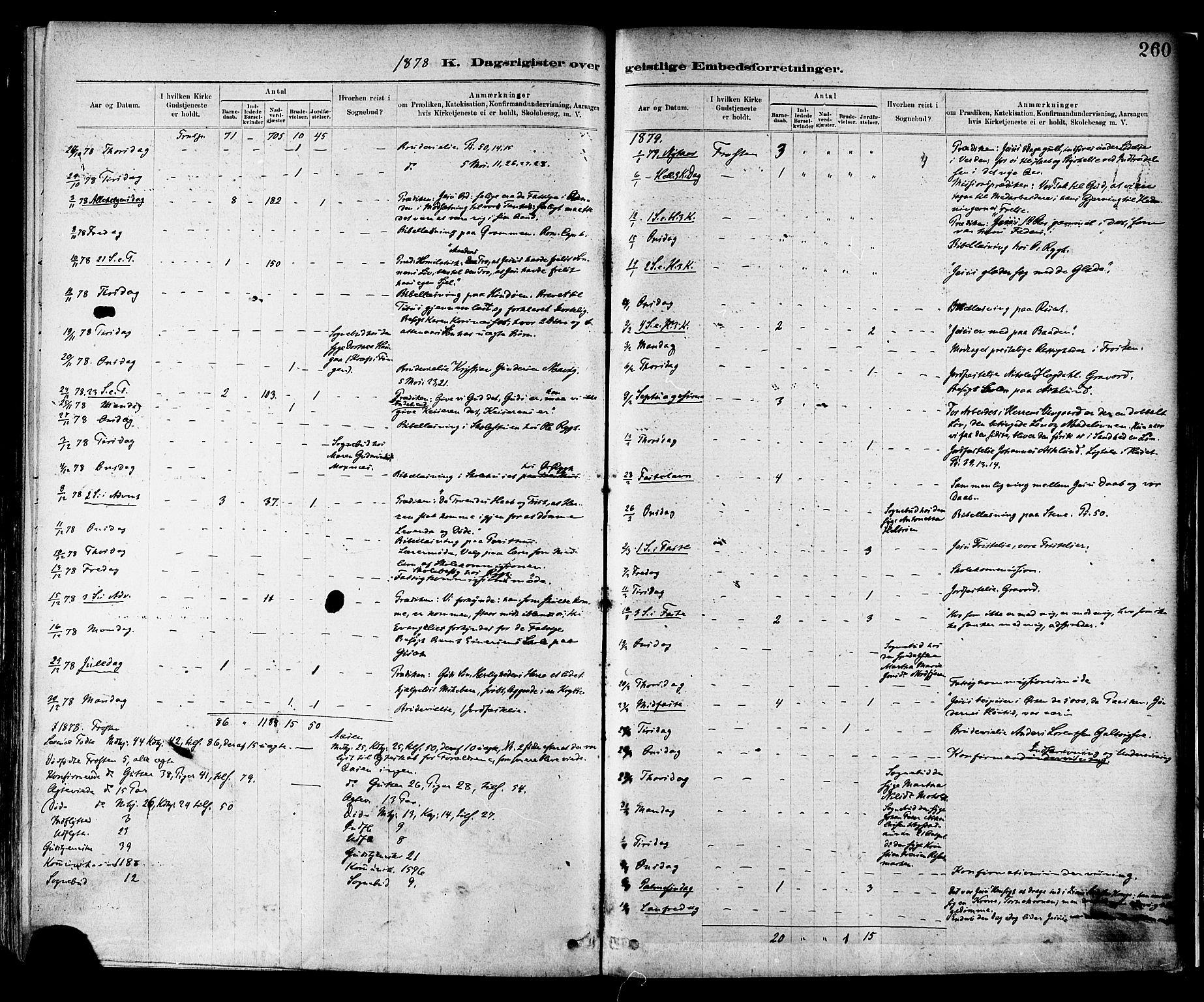 SAT, Ministerialprotokoller, klokkerbøker og fødselsregistre - Nord-Trøndelag, 713/L0120: Ministerialbok nr. 713A09, 1878-1887, s. 260