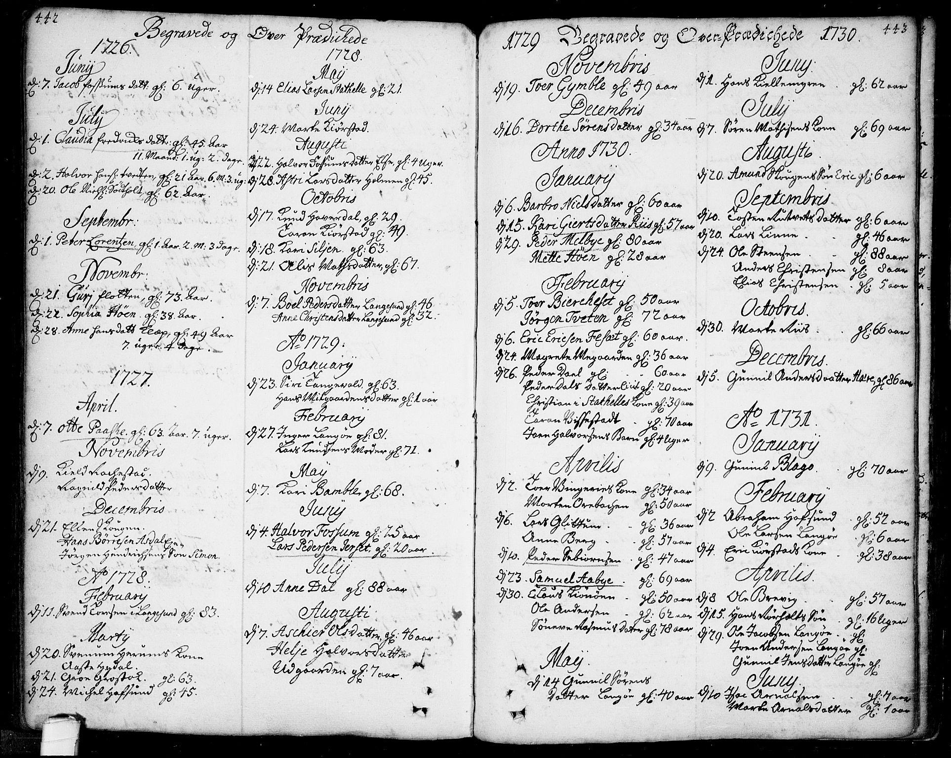 SAKO, Bamble kirkebøker, F/Fa/L0001: Ministerialbok nr. I 1, 1702-1774, s. 442-443