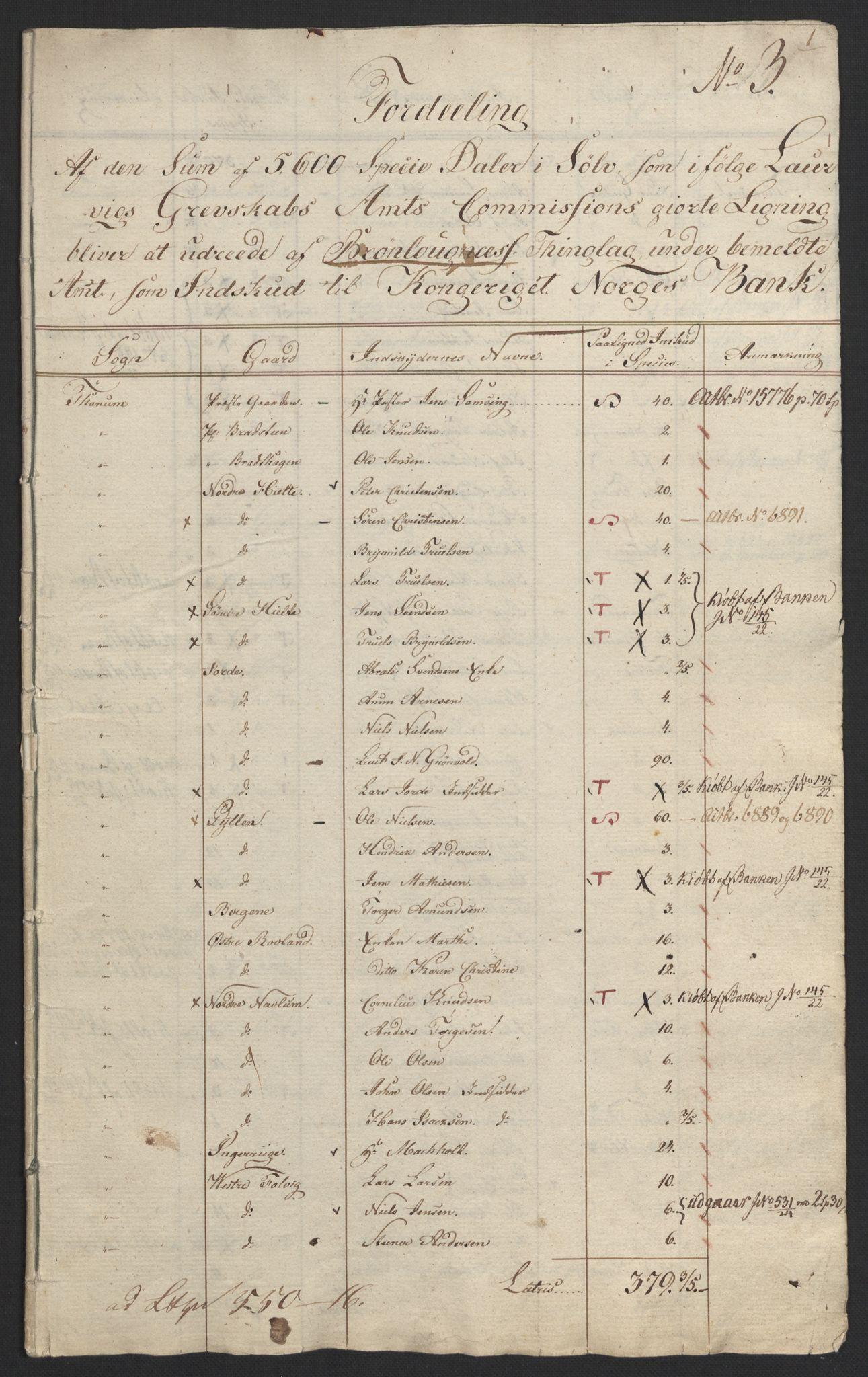 NOBA, Norges Bank/Sølvskatten 1816*, 1816-1824, s. 24