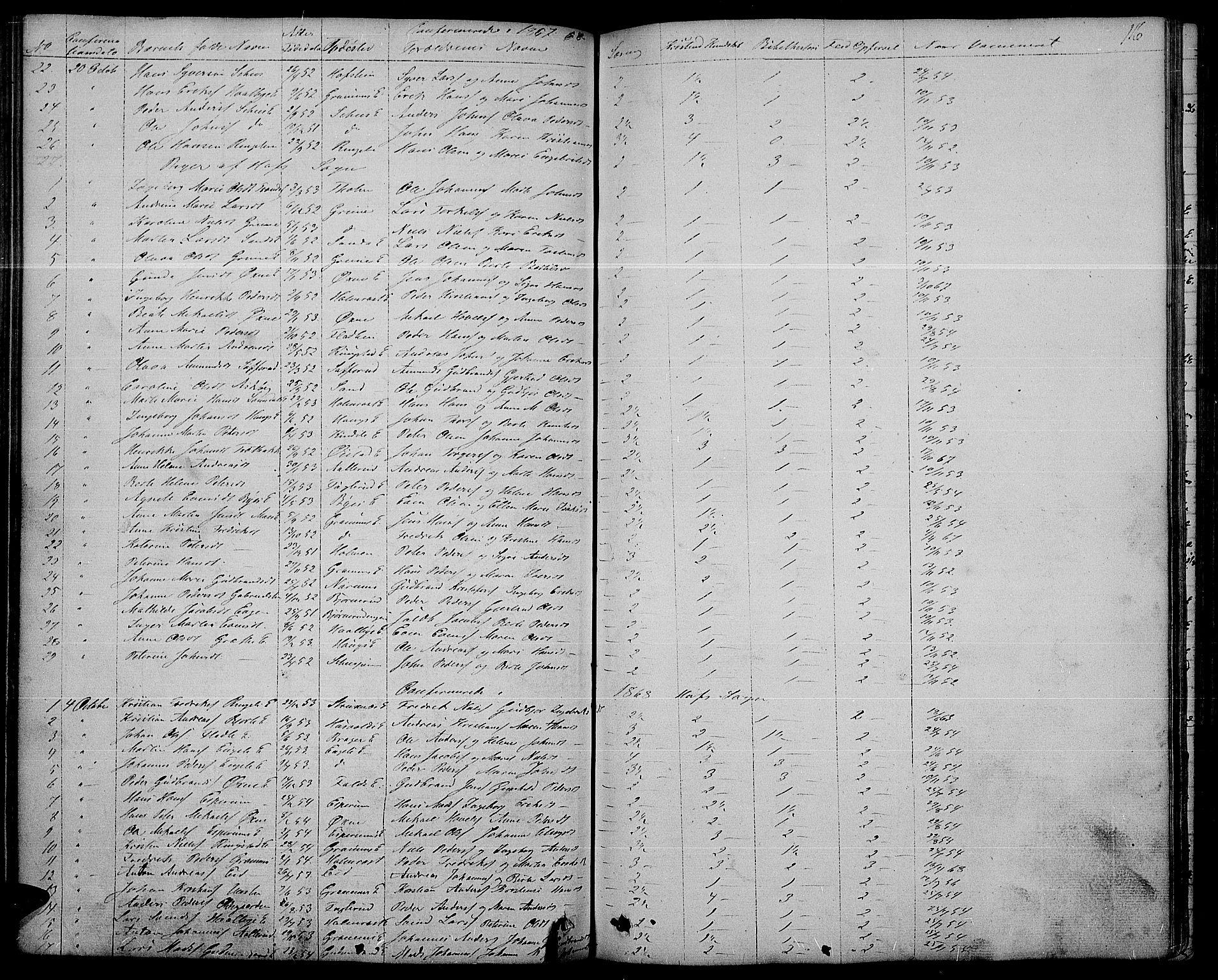 SAH, Søndre Land prestekontor, L/L0001: Klokkerbok nr. 1, 1849-1883, s. 116