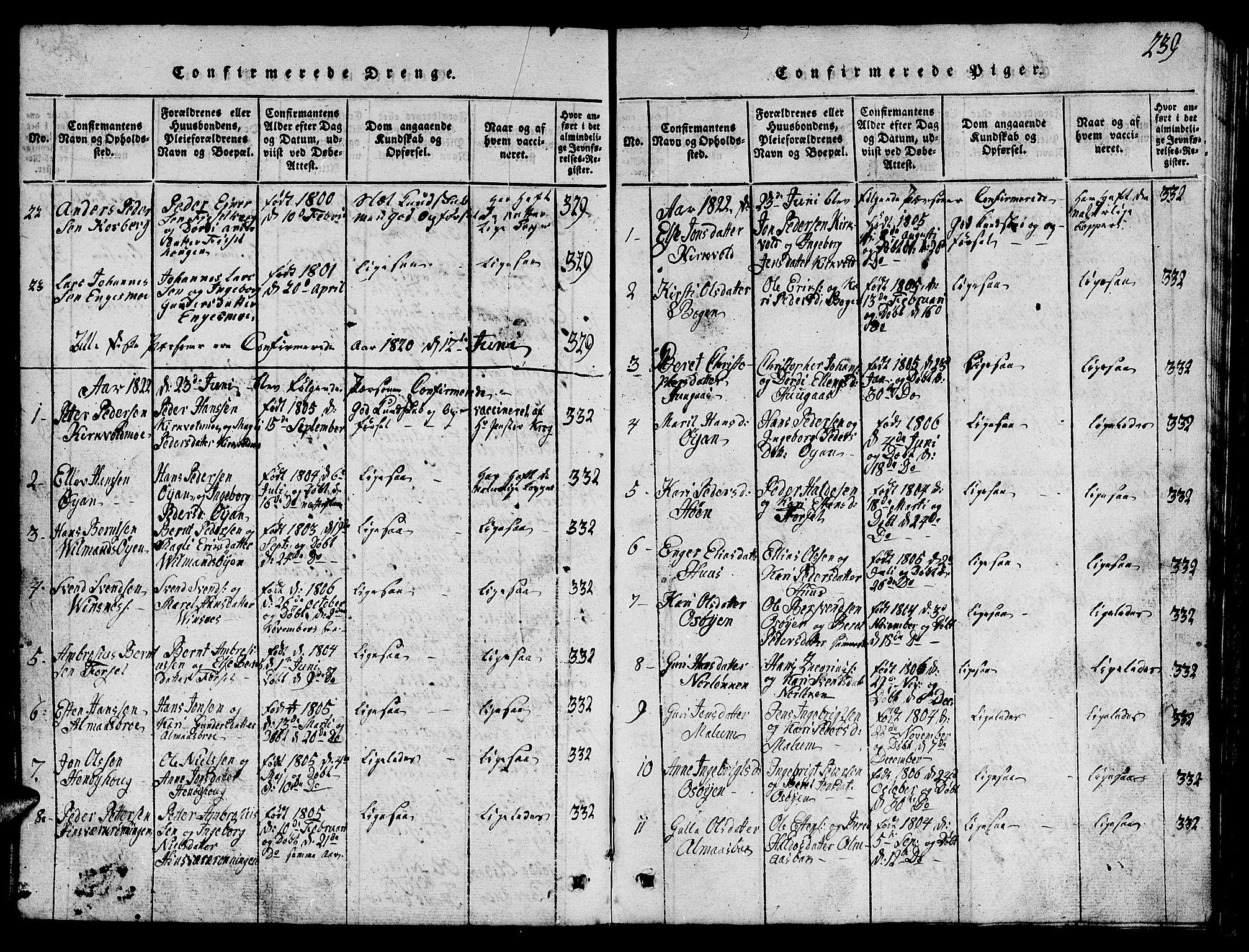 SAT, Ministerialprotokoller, klokkerbøker og fødselsregistre - Sør-Trøndelag, 688/L1026: Klokkerbok nr. 688C01, 1817-1860, s. 239