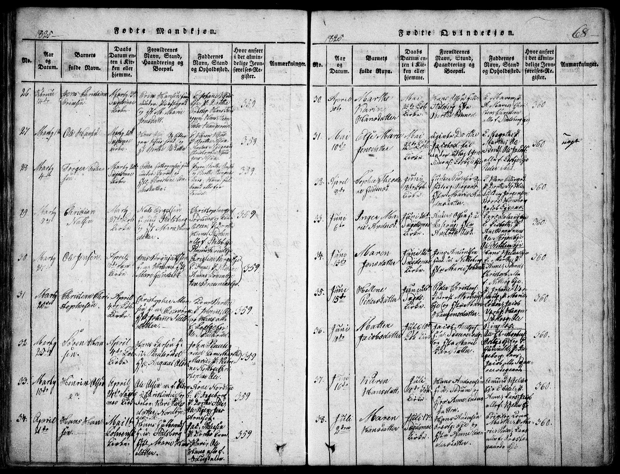 SAO, Skedsmo prestekontor Kirkebøker, F/Fa/L0008: Ministerialbok nr. I 8, 1815-1829, s. 68