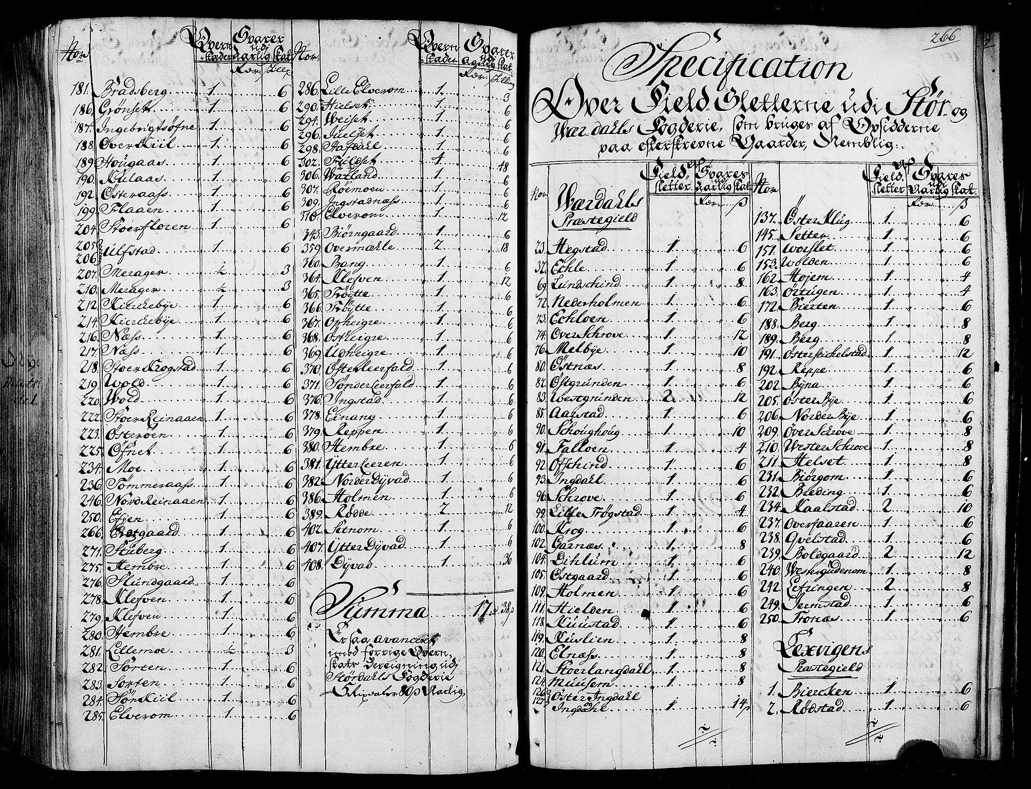 RA, Rentekammeret inntil 1814, Realistisk ordnet avdeling, N/Nb/Nbf/L0165: Stjørdal og Verdal matrikkelprotokoll, 1723, s. 265b-266a