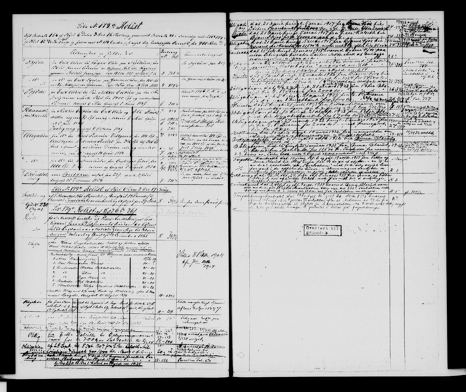 SAH, Sør-Hedmark sorenskriveri, H/Ha/Hac/Hacc/L0001: Panteregister nr. 3.1, 1855-1943, s. 207