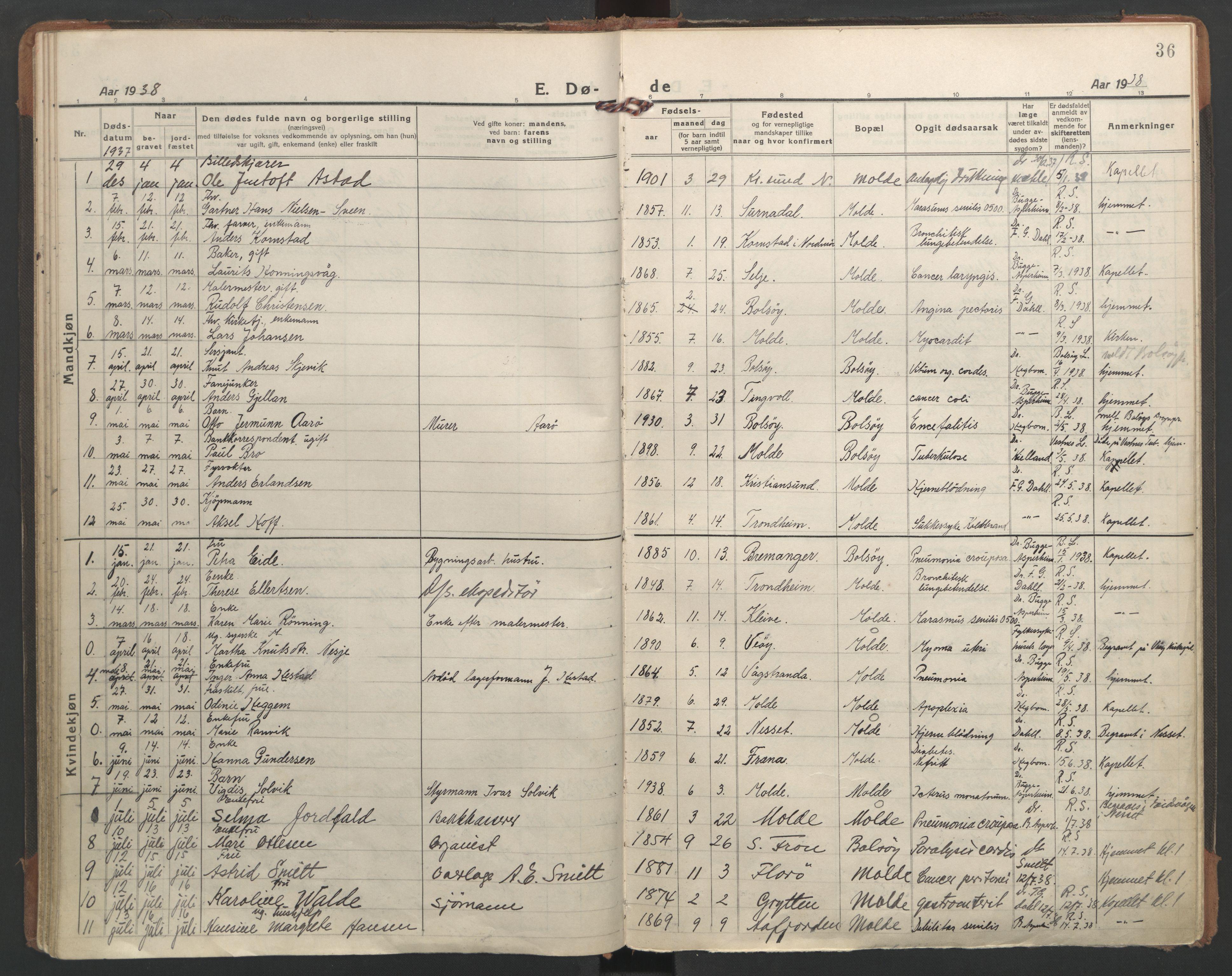 SAT, Ministerialprotokoller, klokkerbøker og fødselsregistre - Møre og Romsdal, 558/L0697: Ministerialbok nr. 558A11, 1920-1948, s. 36