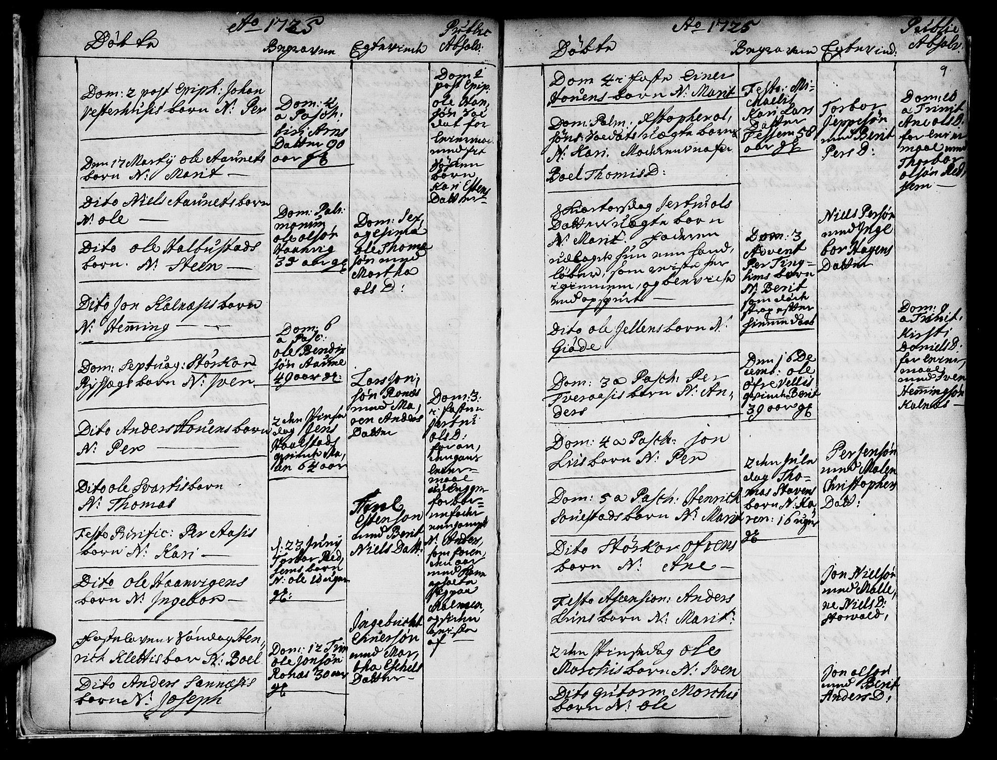 SAT, Ministerialprotokoller, klokkerbøker og fødselsregistre - Nord-Trøndelag, 741/L0385: Ministerialbok nr. 741A01, 1722-1815, s. 9