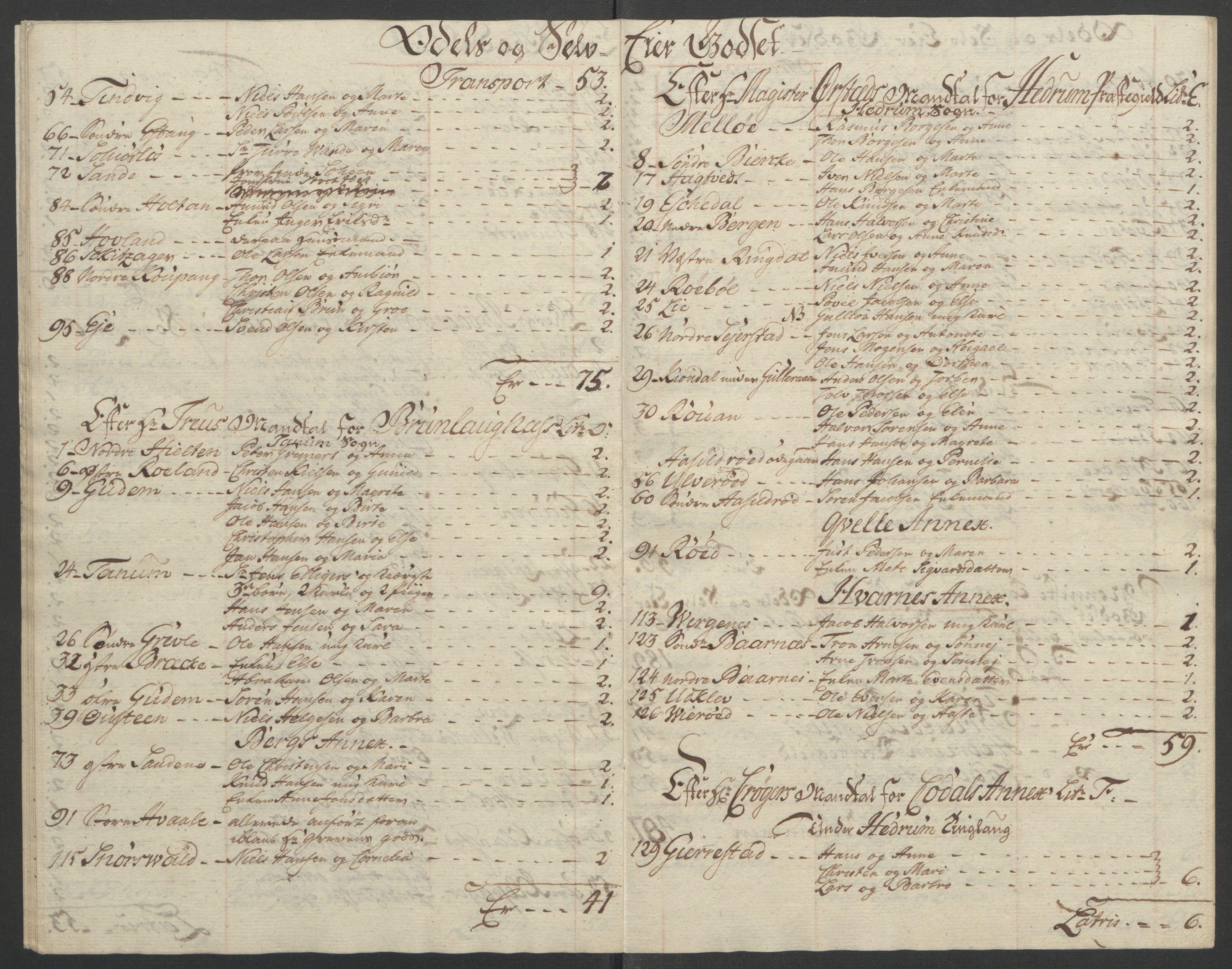 RA, Rentekammeret inntil 1814, Reviderte regnskaper, Fogderegnskap, R33/L2033: Ekstraskatten Larvik grevskap, 1762-1764, s. 560