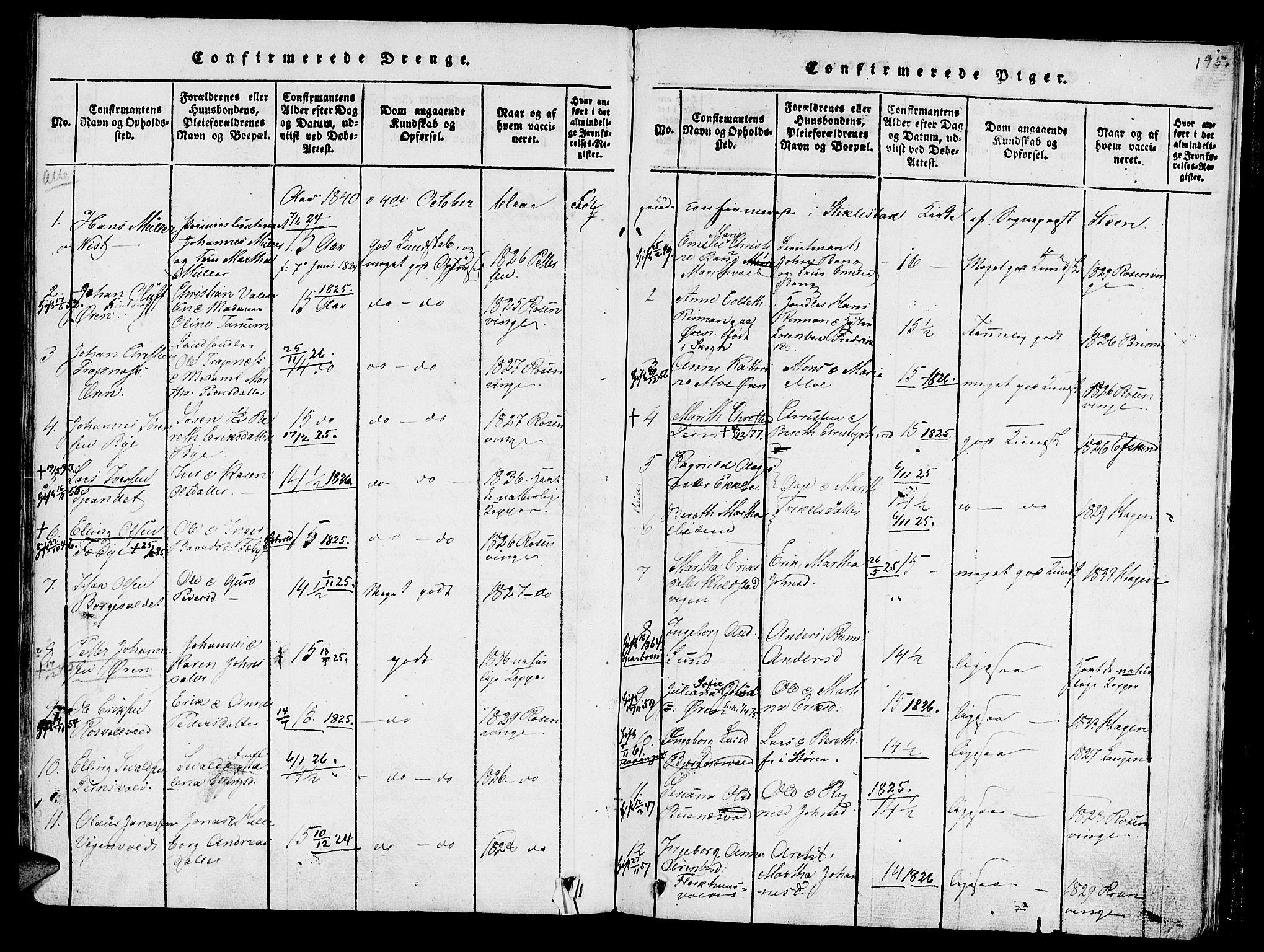 SAT, Ministerialprotokoller, klokkerbøker og fødselsregistre - Nord-Trøndelag, 723/L0234: Ministerialbok nr. 723A05 /1, 1816-1840, s. 195