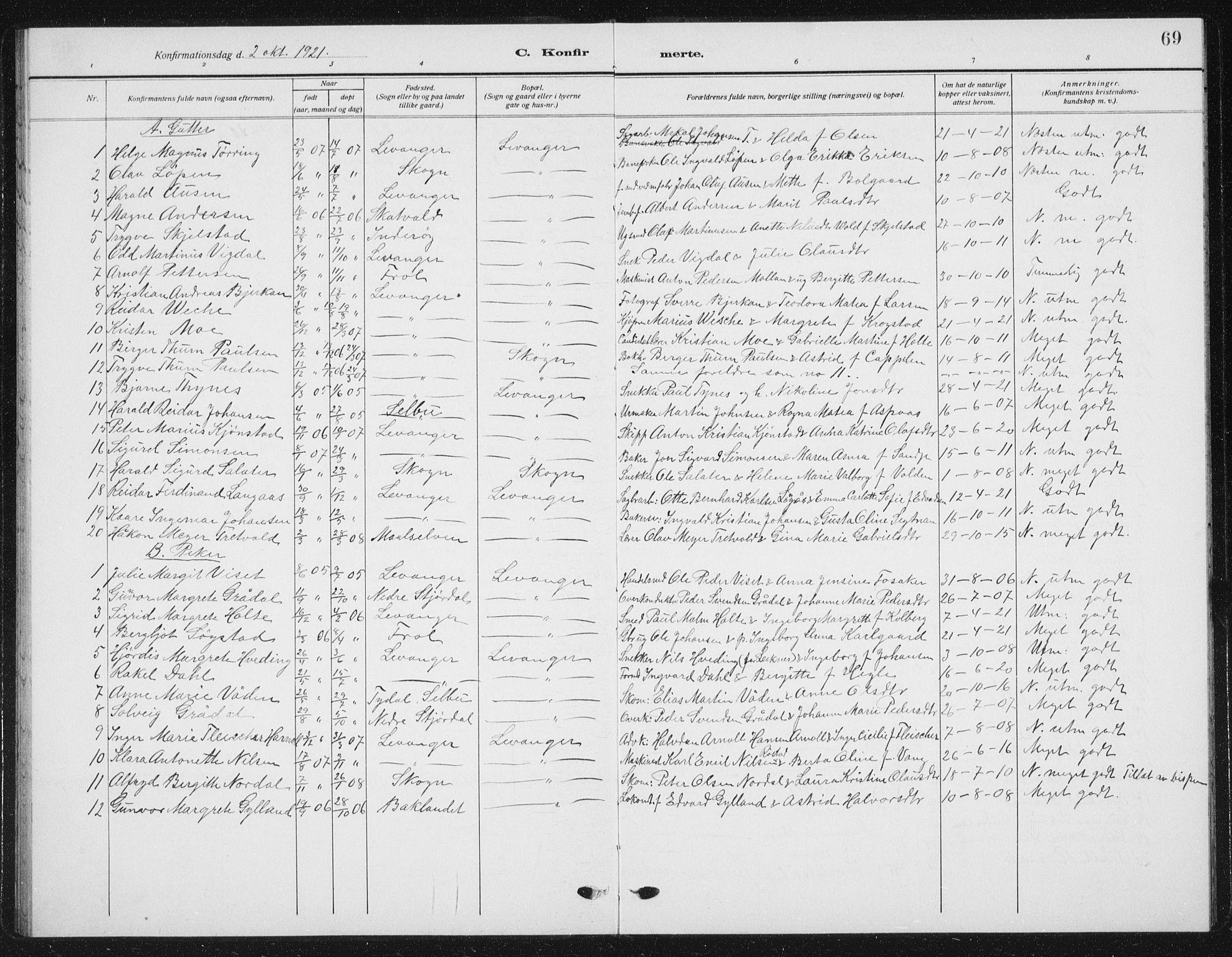 SAT, Ministerialprotokoller, klokkerbøker og fødselsregistre - Nord-Trøndelag, 720/L0193: Klokkerbok nr. 720C02, 1918-1941, s. 69