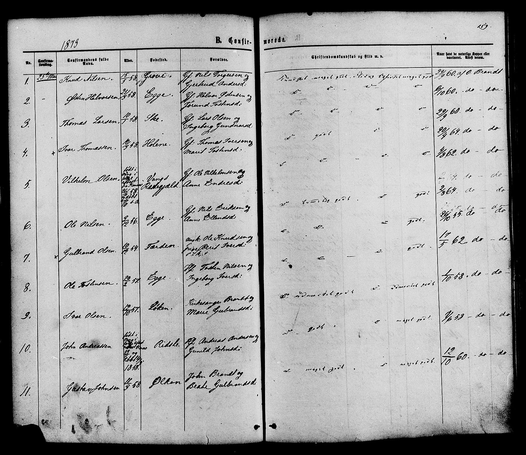 SAH, Vestre Slidre prestekontor, Ministerialbok nr. 3, 1865-1880, s. 159