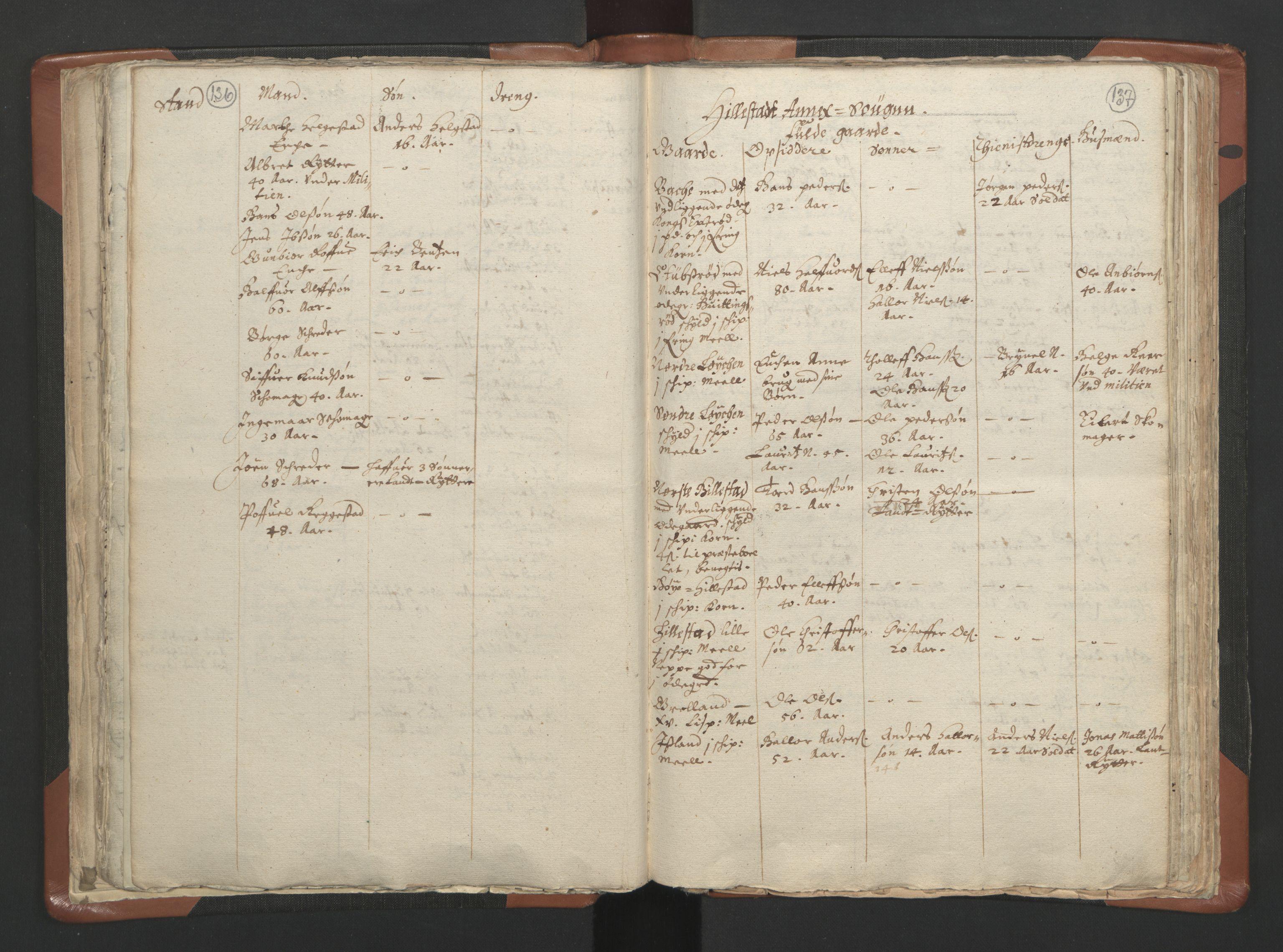 RA, Sogneprestenes manntall 1664-1666, nr. 10: Tønsberg prosti, 1664-1666, s. 136-137