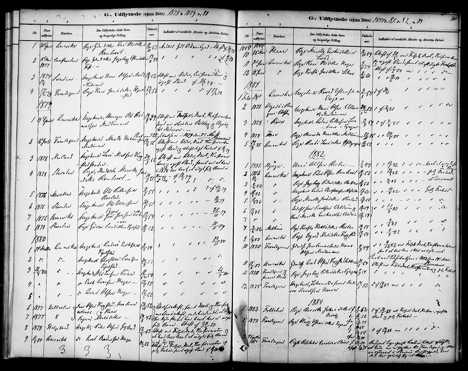 SAT, Ministerialprotokoller, klokkerbøker og fødselsregistre - Sør-Trøndelag, 692/L1105: Ministerialbok nr. 692A05, 1878-1890, s. 200