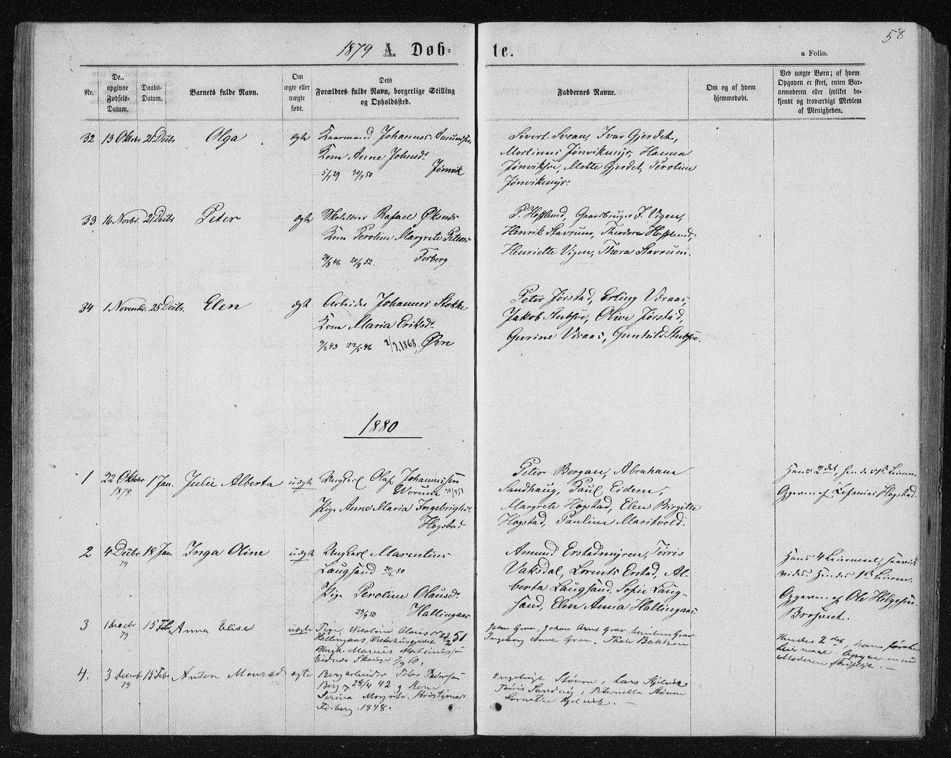 SAT, Ministerialprotokoller, klokkerbøker og fødselsregistre - Nord-Trøndelag, 722/L0219: Ministerialbok nr. 722A06, 1868-1880, s. 58